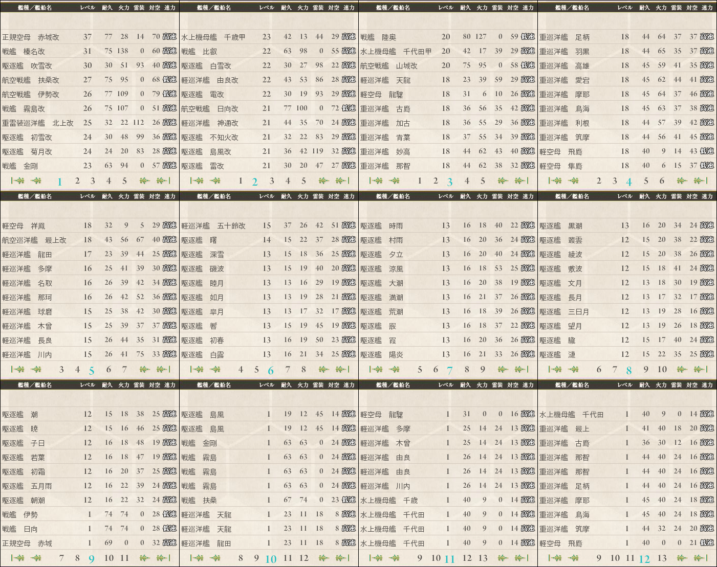 data.kancolle.levelsort.20130908.png