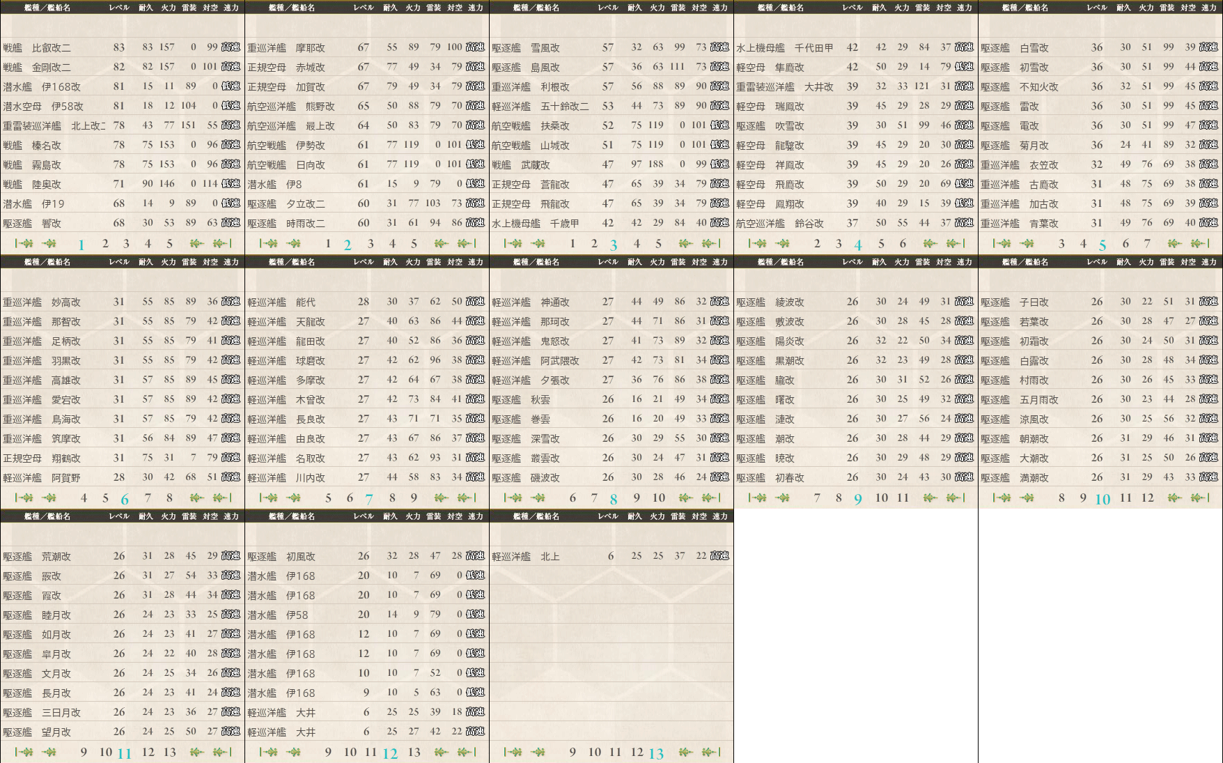 data.kancolle.levelsort.20131201.png