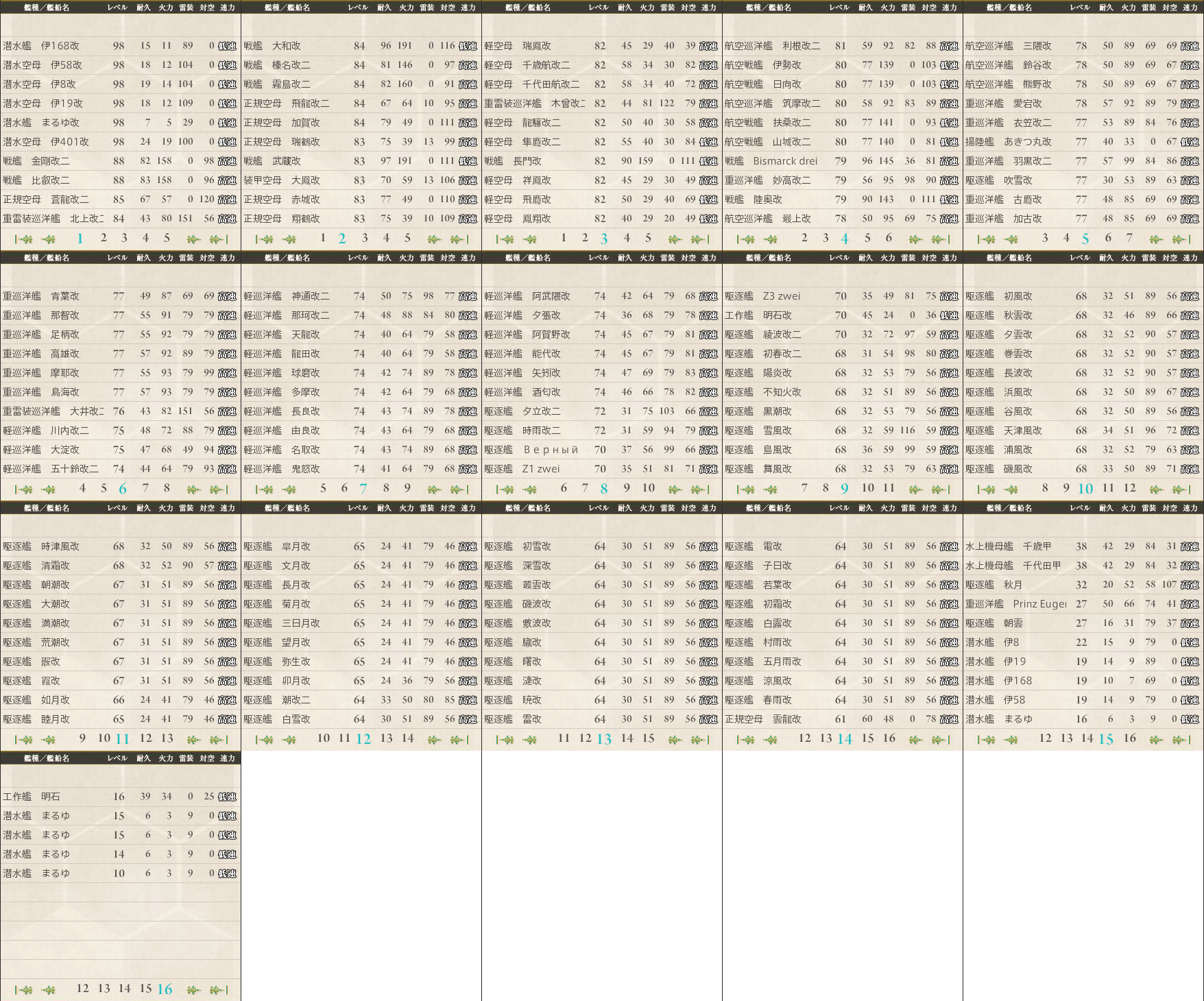 data.kancolle.levelsort.20141123.png
