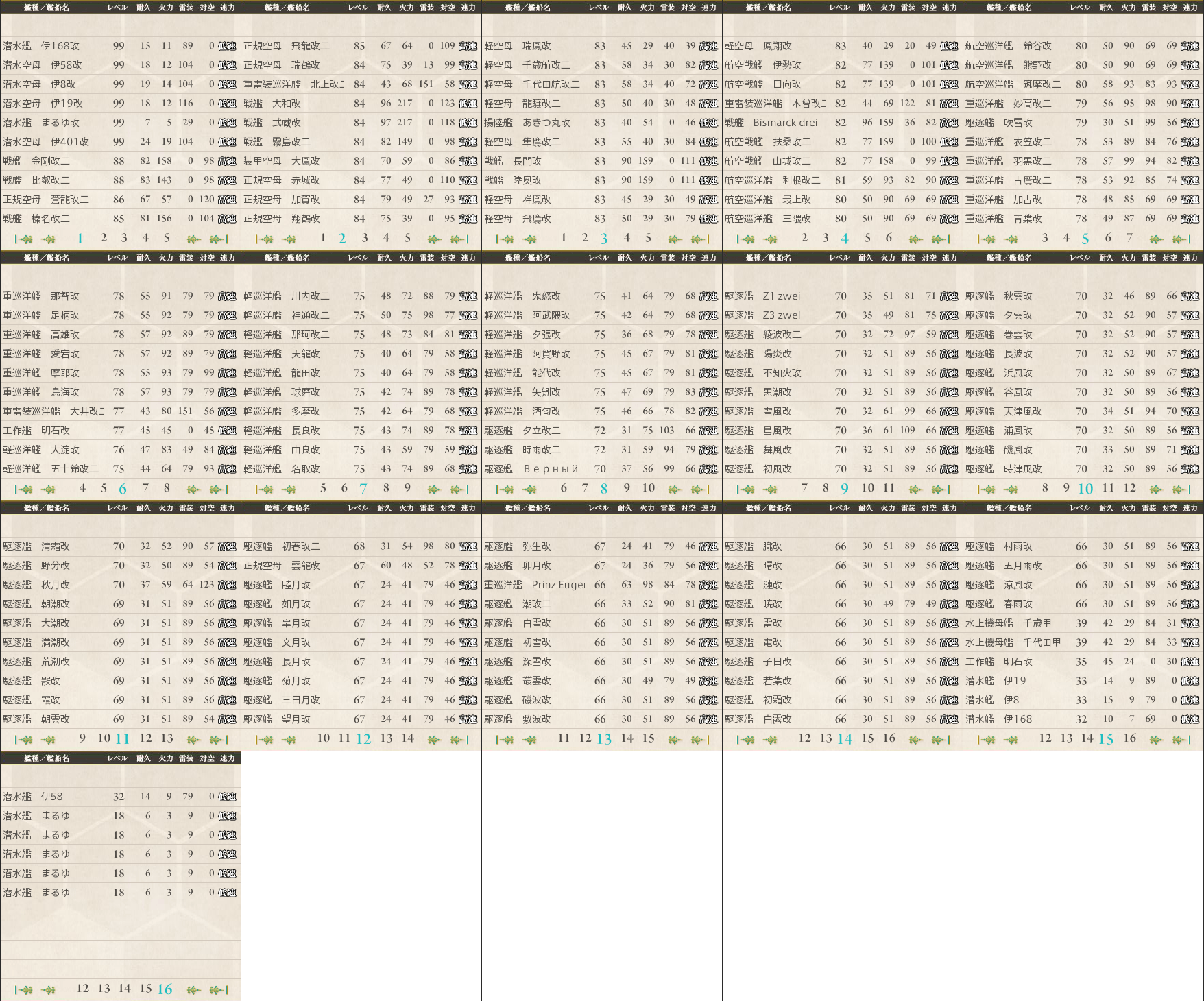 data.kancolle.levelsort.20141221.png