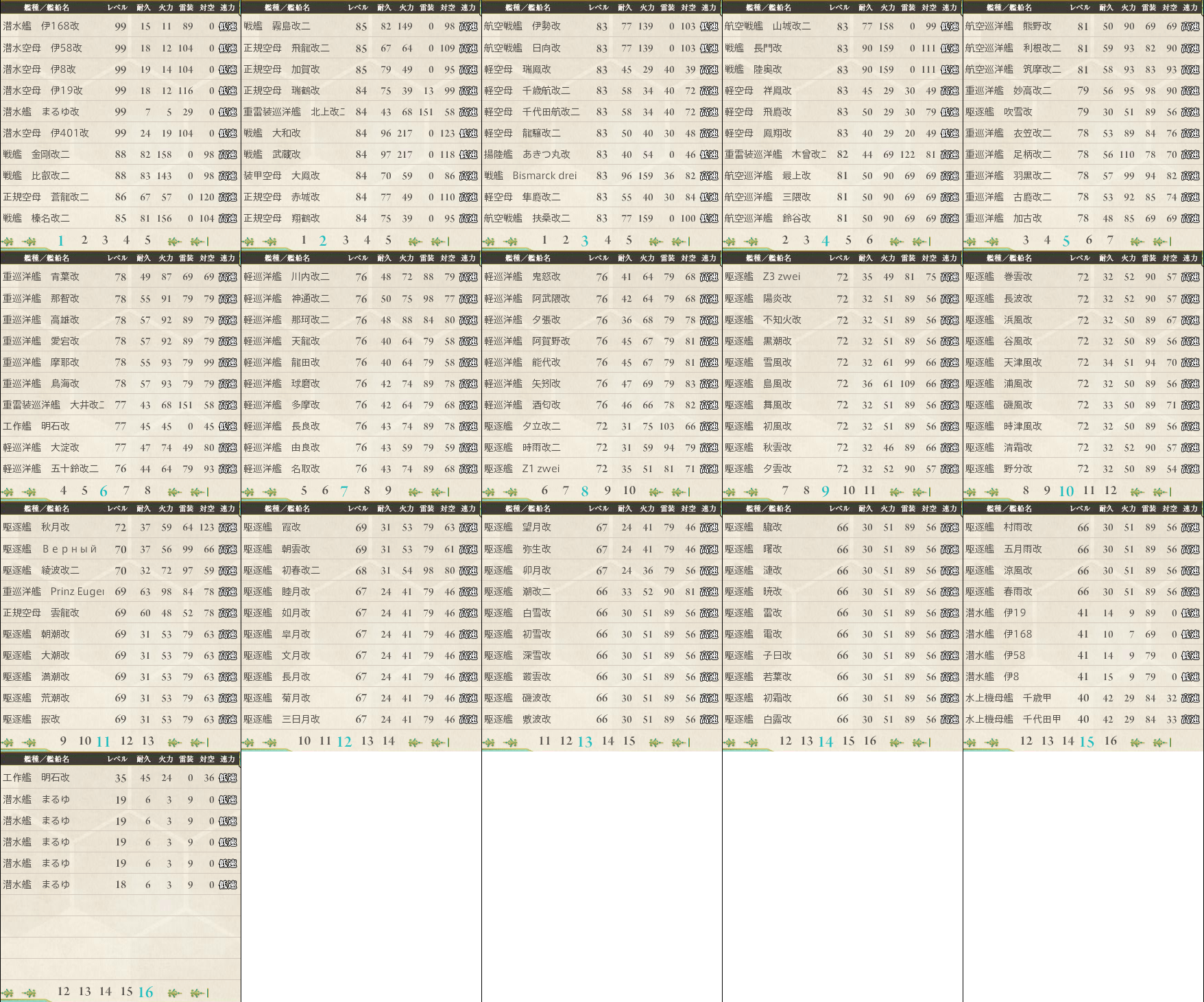 data.kancolle.levelsort.20141228.png