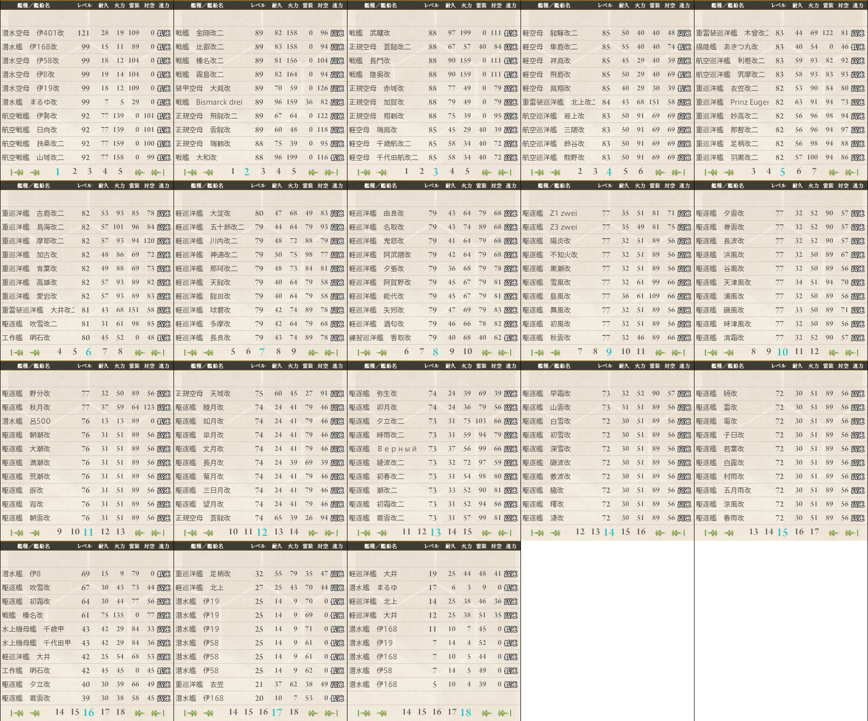 data.kancolle.levelsort.20150419.png