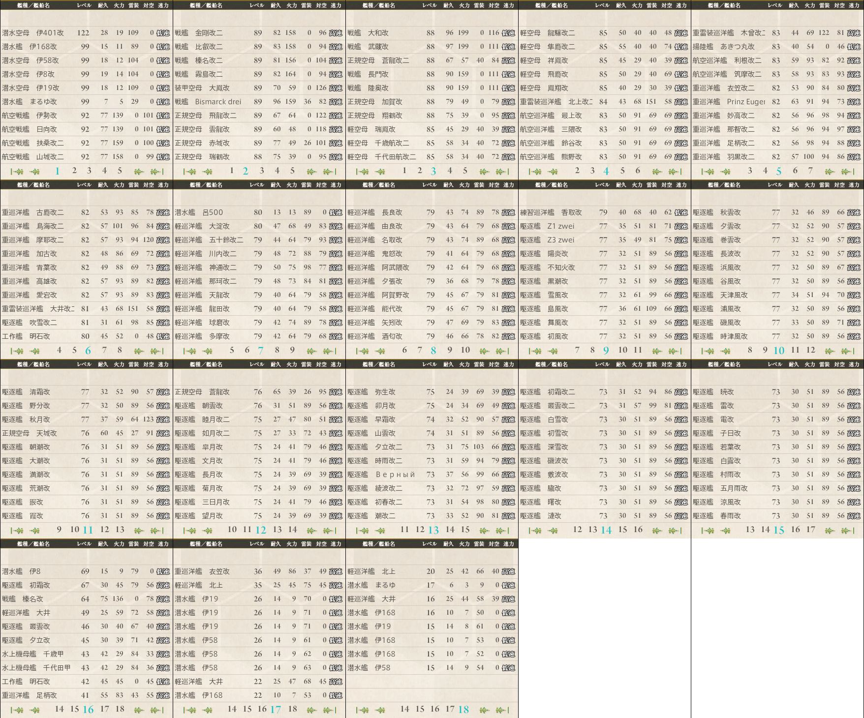 data.kancolle.levelsort.20150426.png