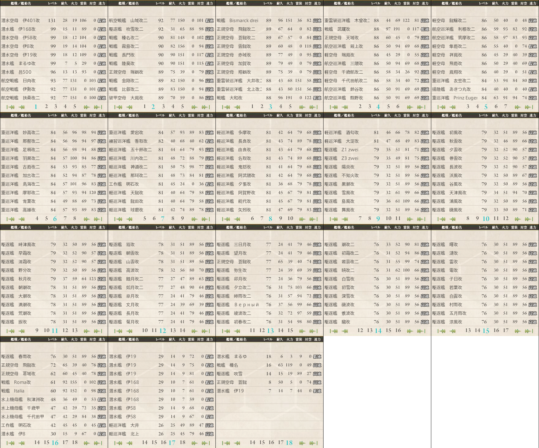 data.kancolle.levelsort.20150712.png