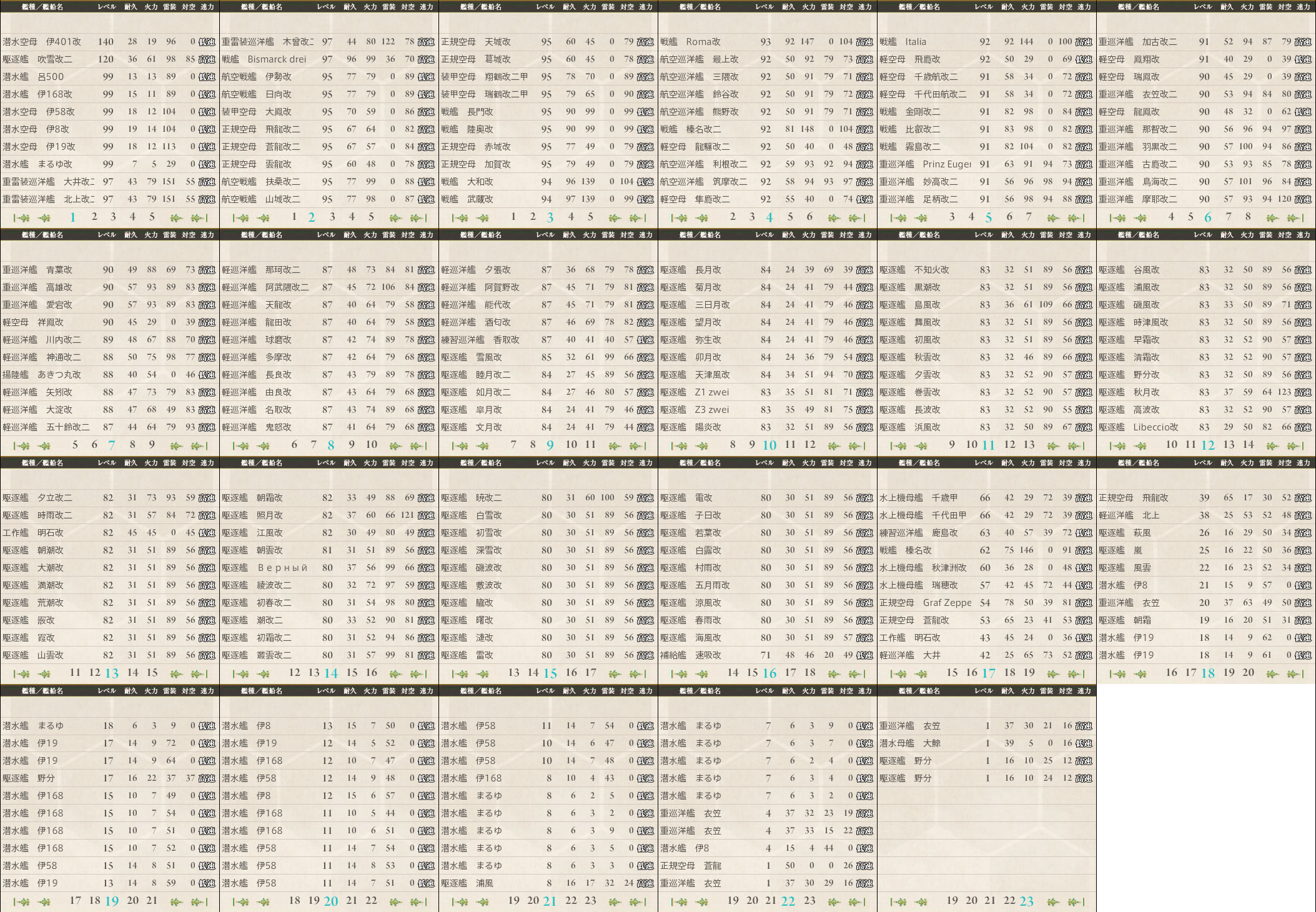 data.kancolle.levelsort.20151213.png
