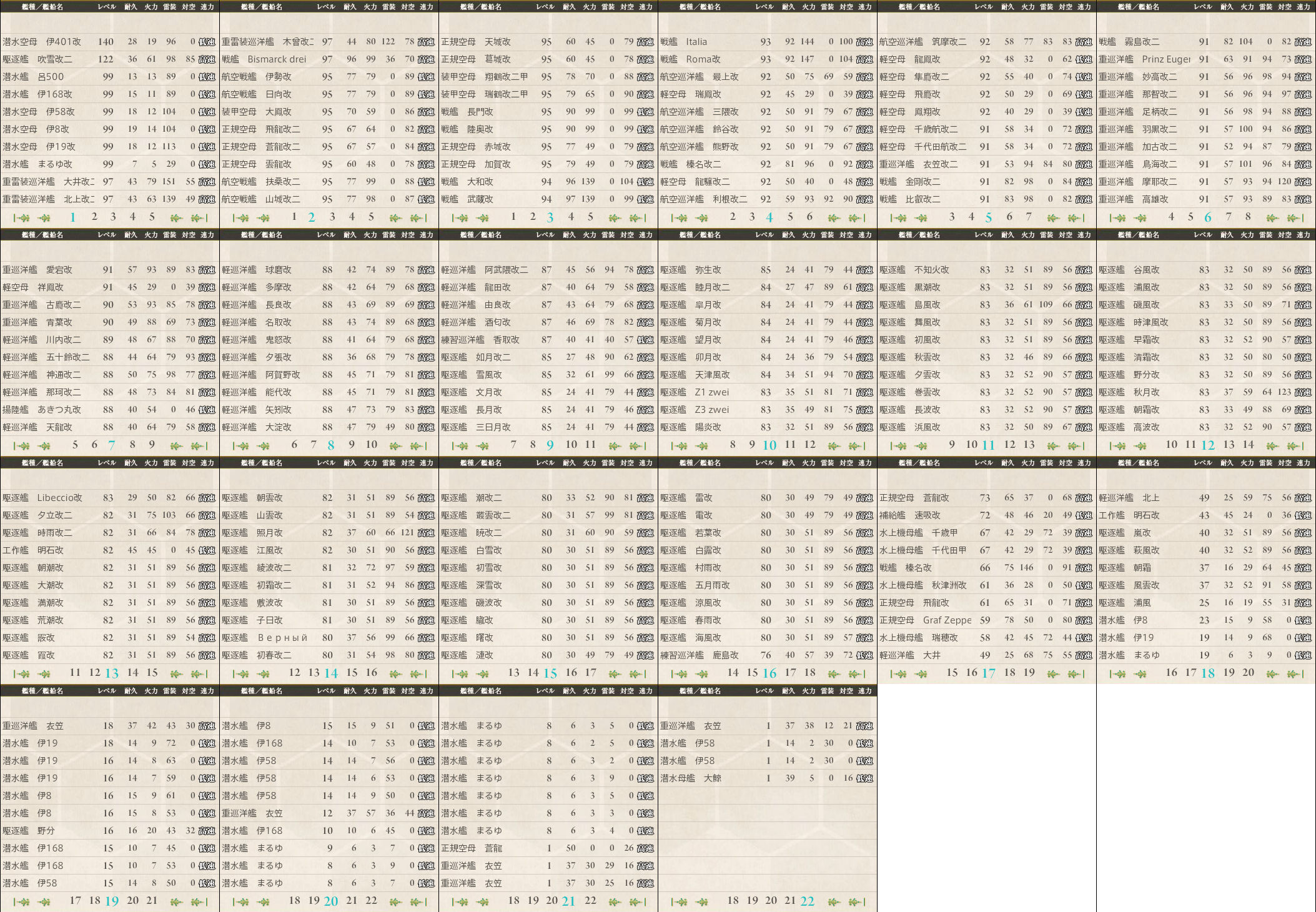 data.kancolle.levelsort.20151227.png