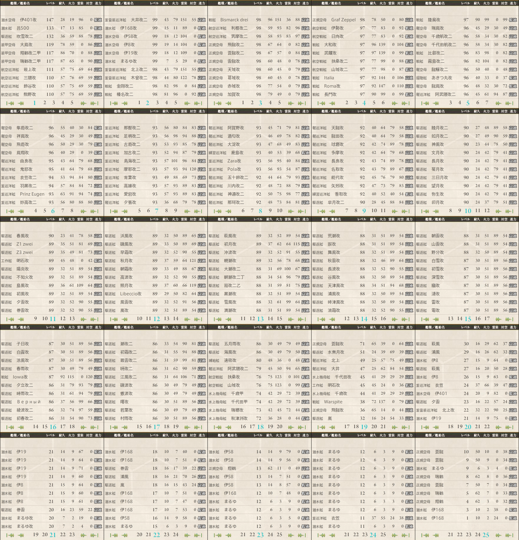 data.kancolle.levelsort.20160911.png