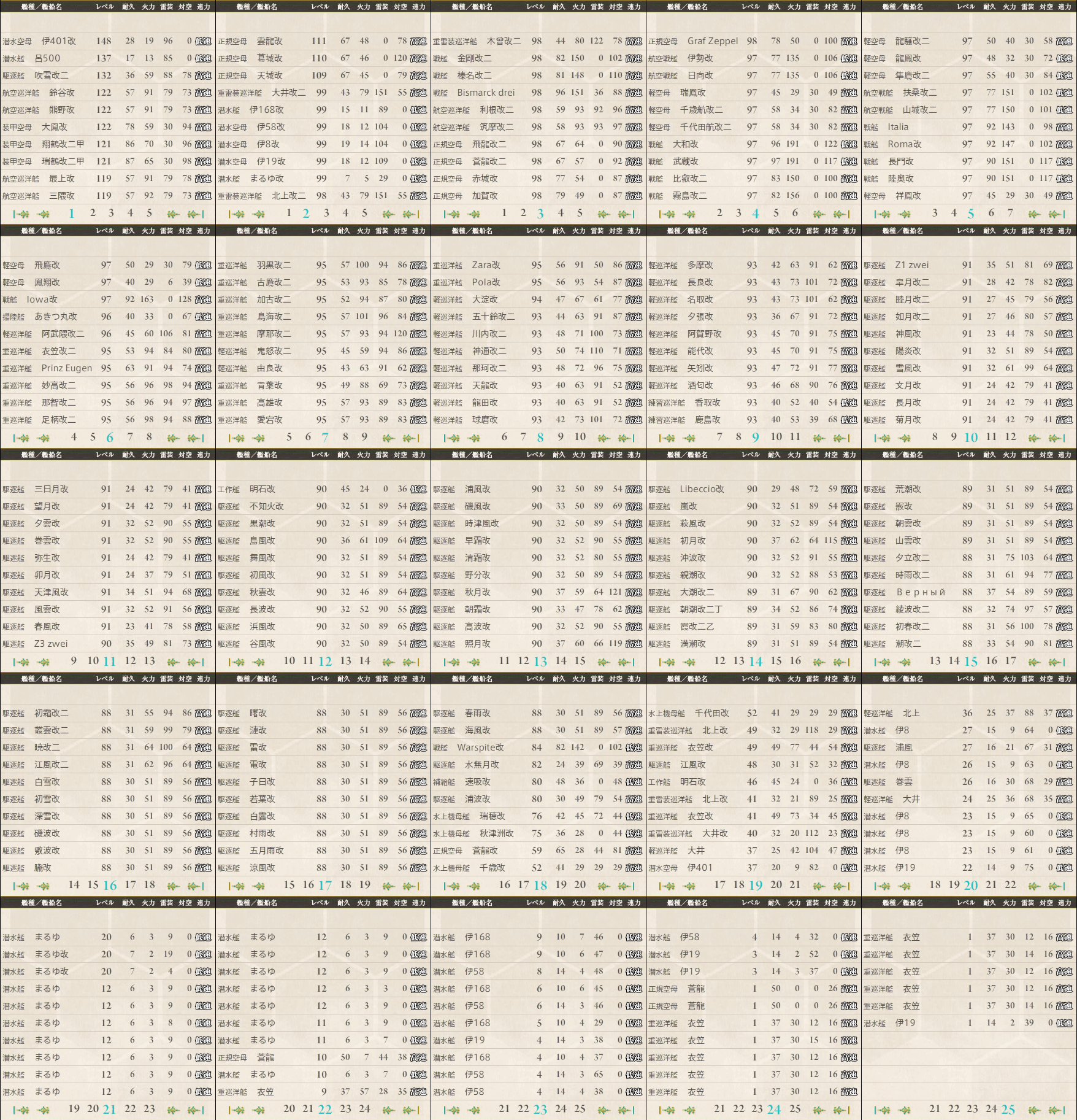 data.kancolle.levelsort.20161120.png