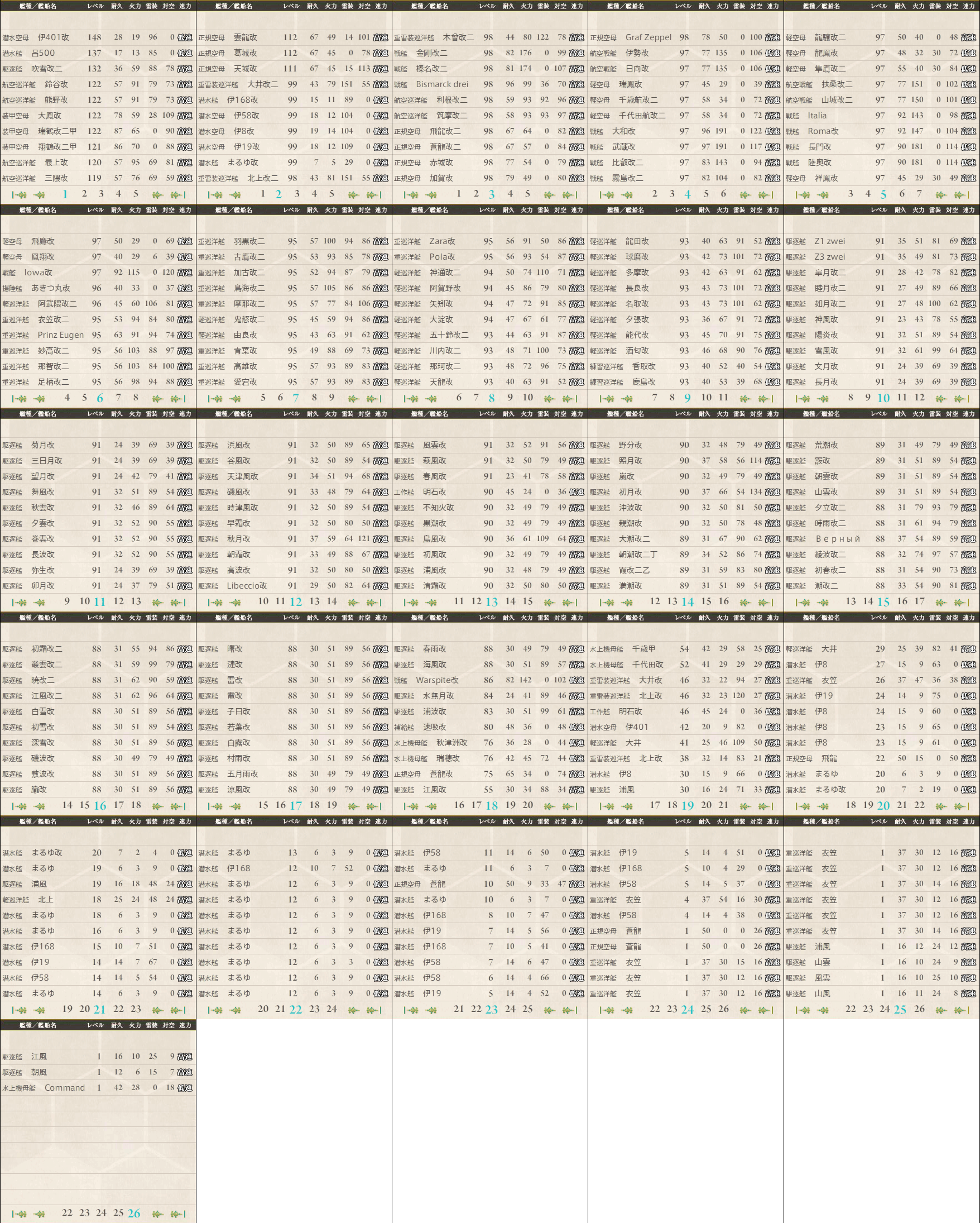 data.kancolle.levelsort.20161127.png
