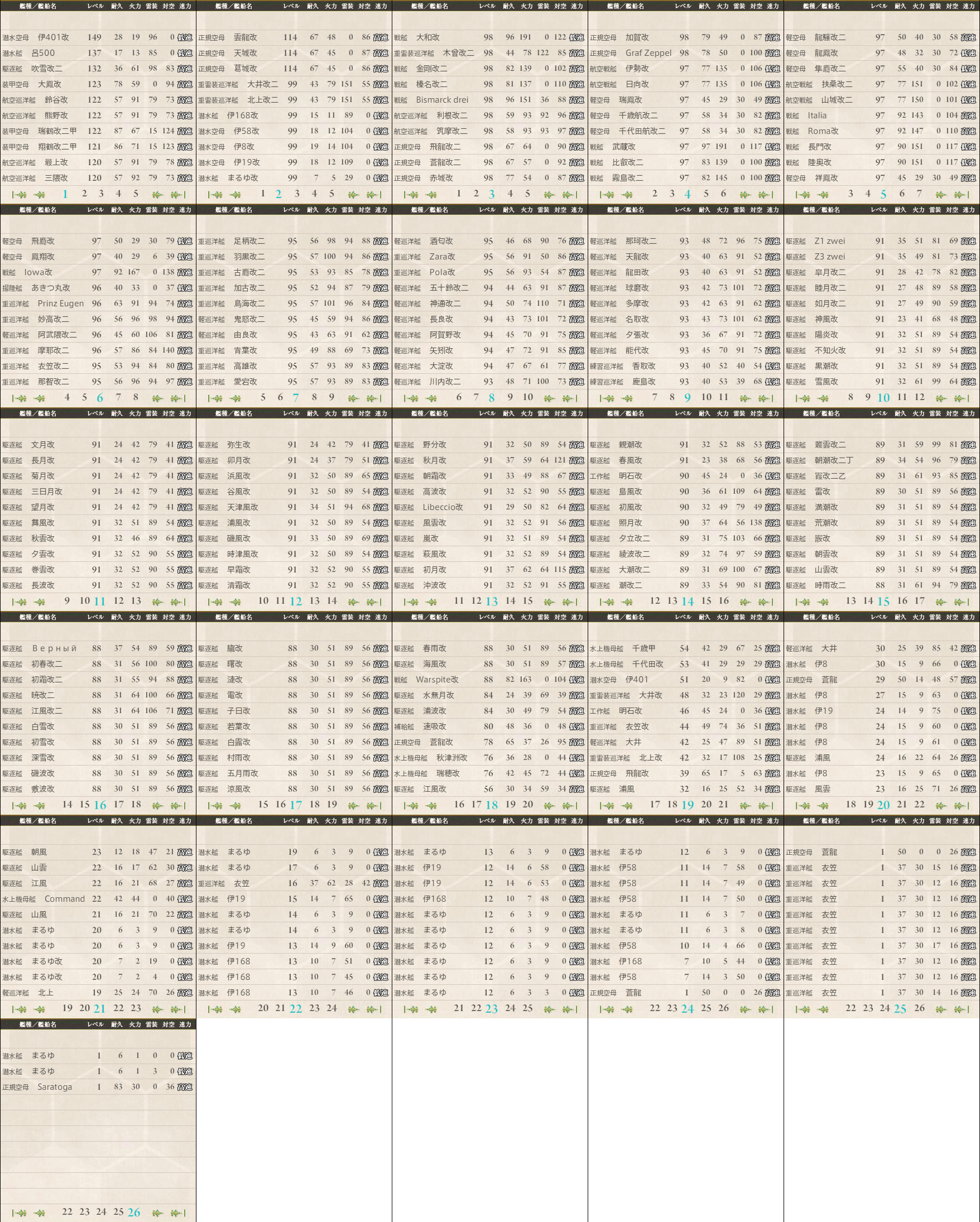 data.kancolle.levelsort.20161204.png