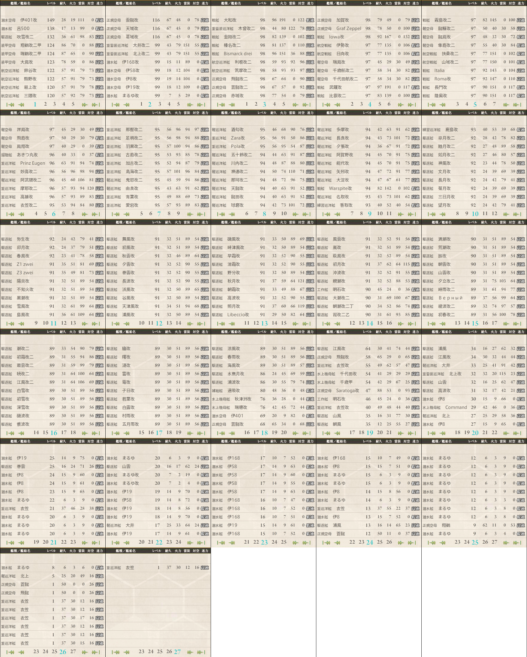 data.kancolle.levelsort.20161225.png