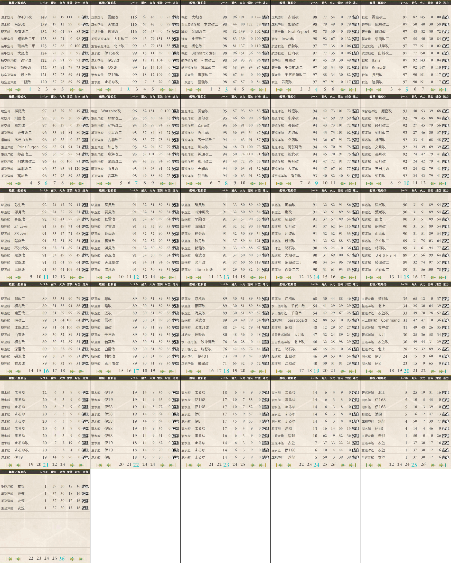 data.kancolle.levelsort.20170108.png