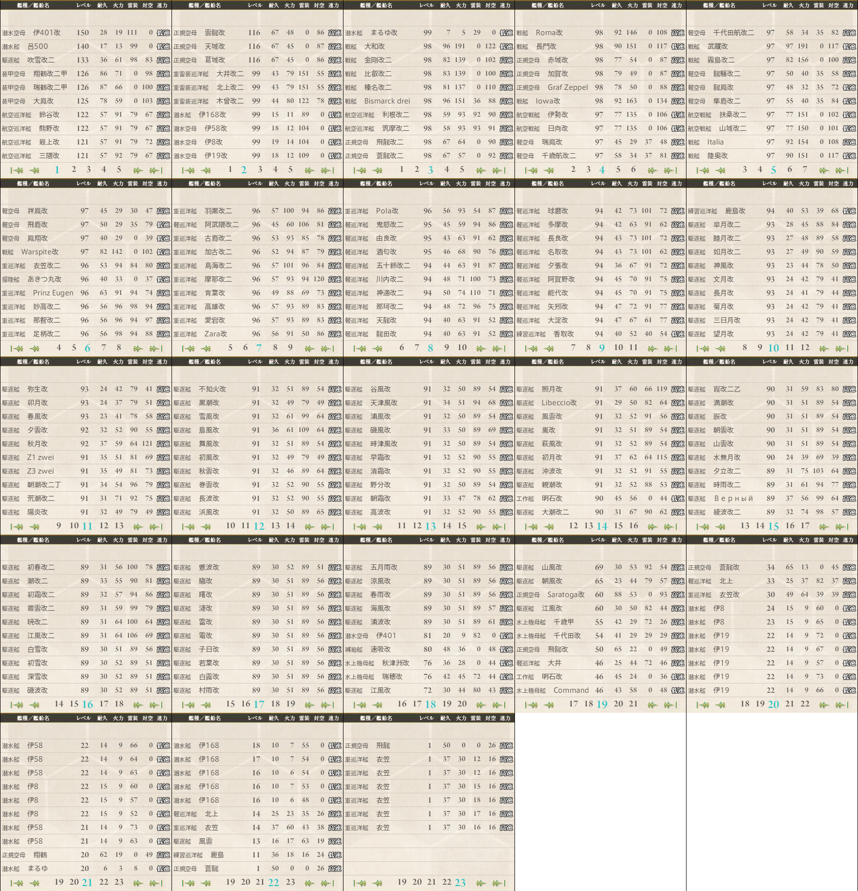 data.kancolle.levelsort.20170205.png