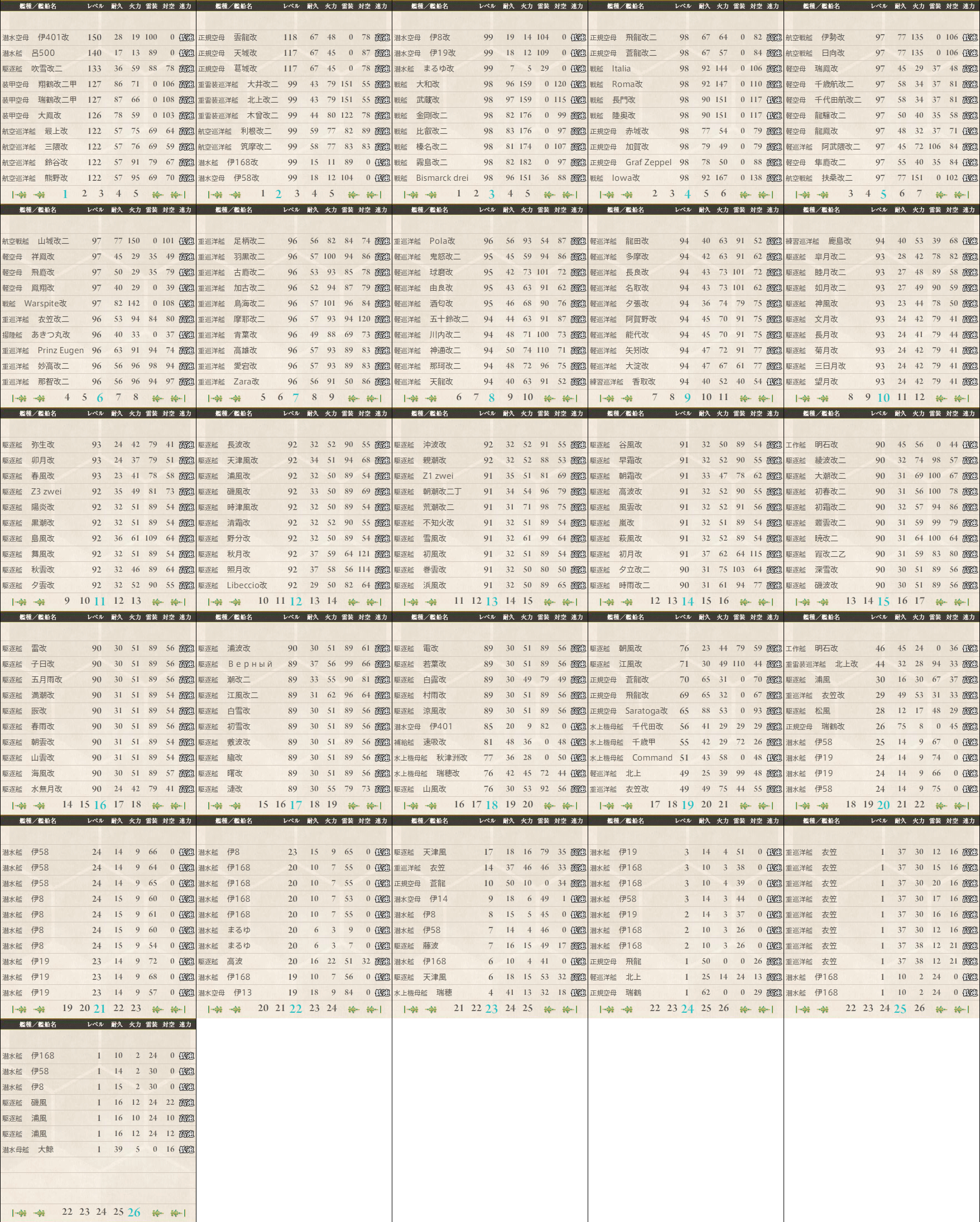 data.kancolle.levelsort.20170226.png
