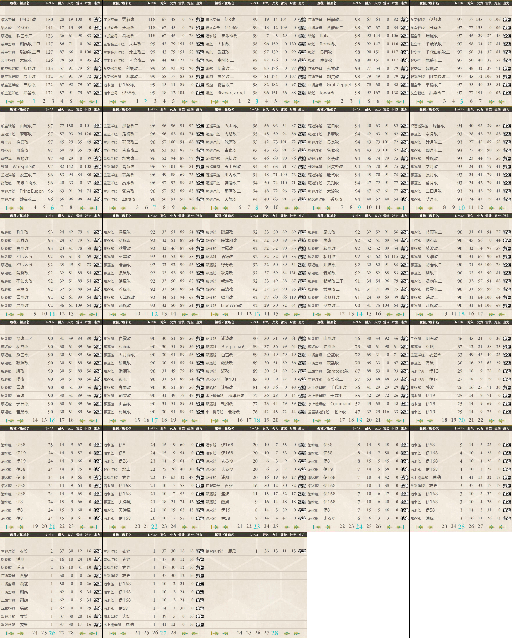 data.kancolle.levelsort.20170305.png