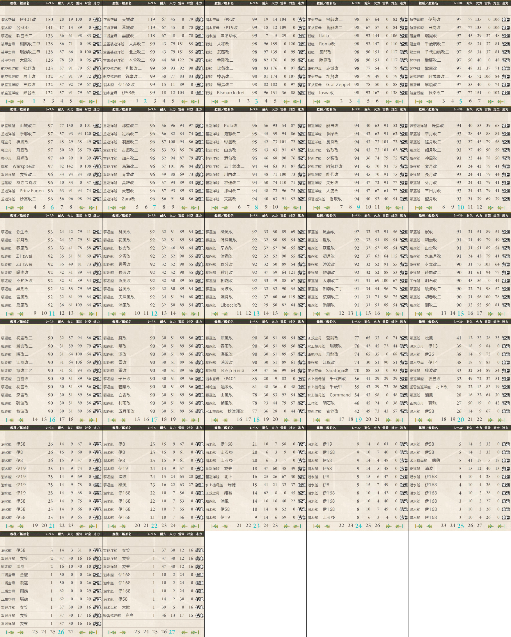 data.kancolle.levelsort.20170312.png