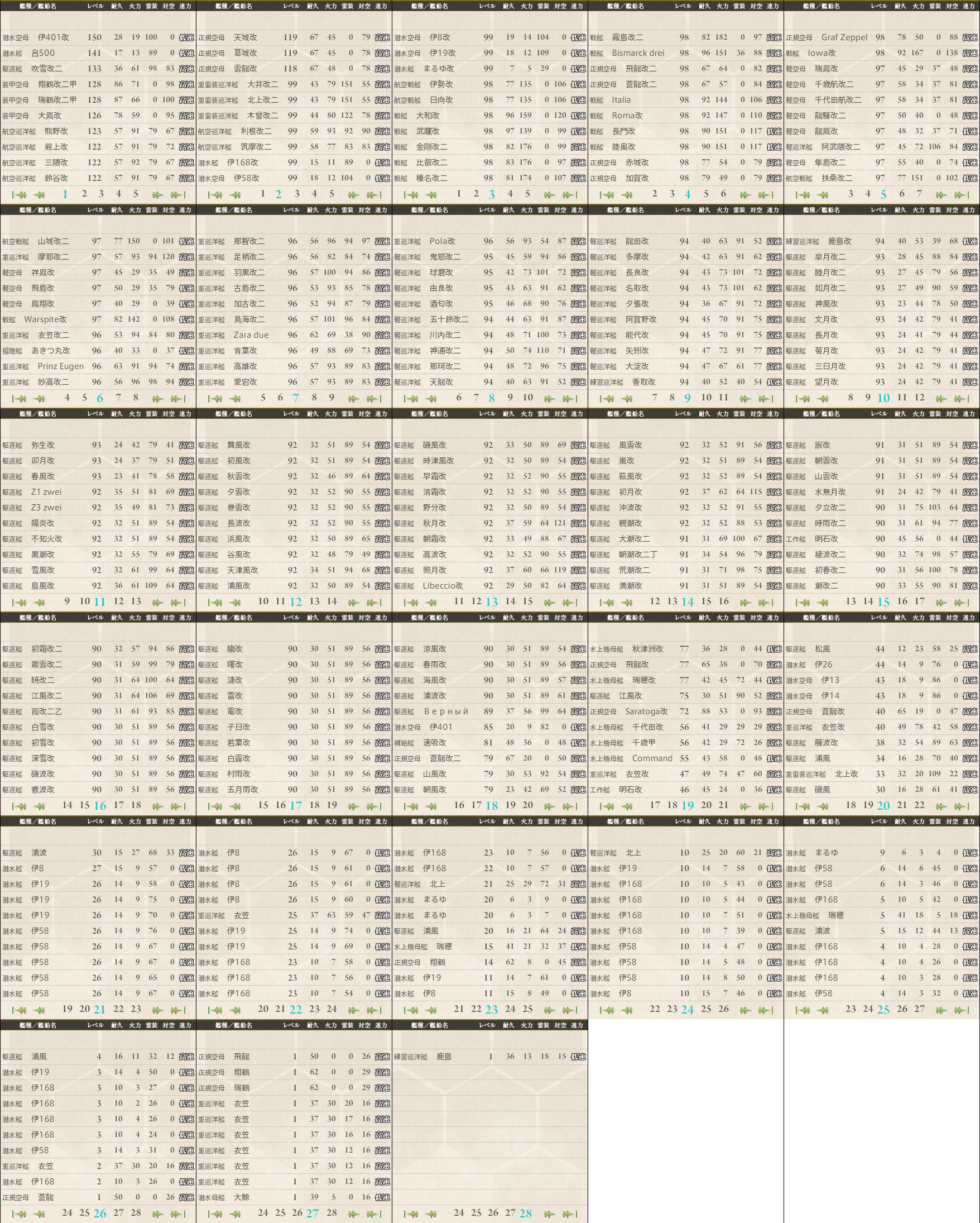 data.kancolle.levelsort.20170319.png