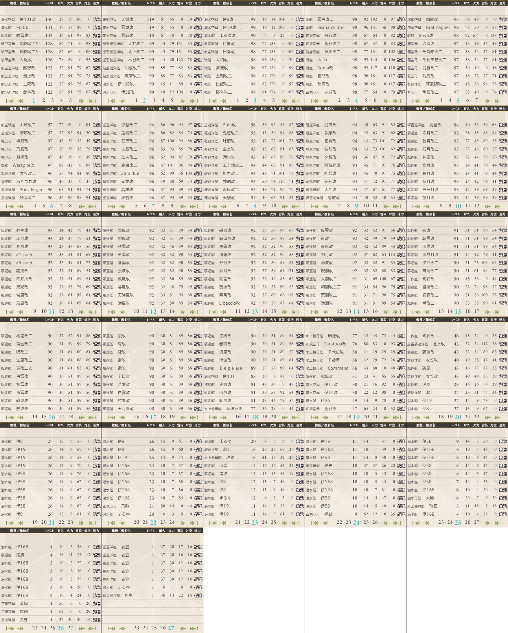 data.kancolle.levelsort.20170326.png