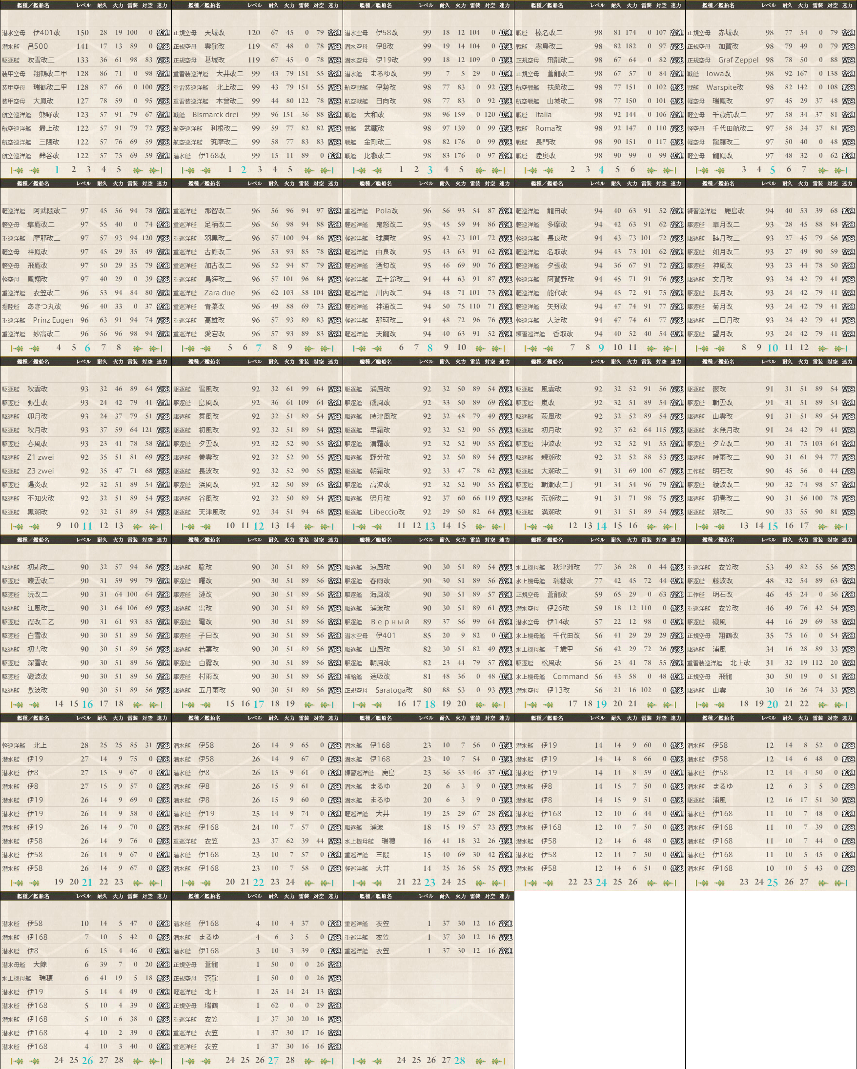 data.kancolle.levelsort.20170402.png