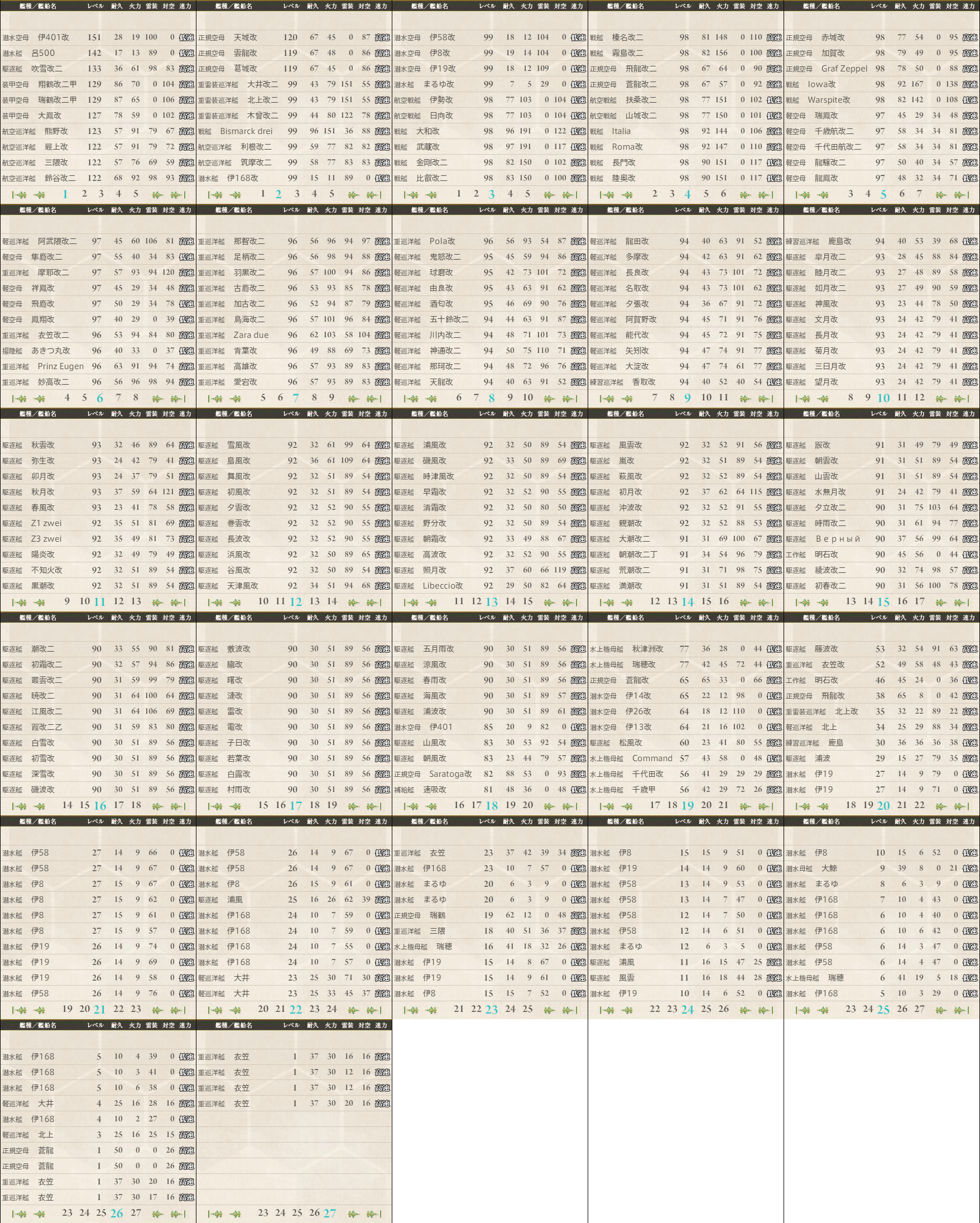 data.kancolle.levelsort.20170409.png