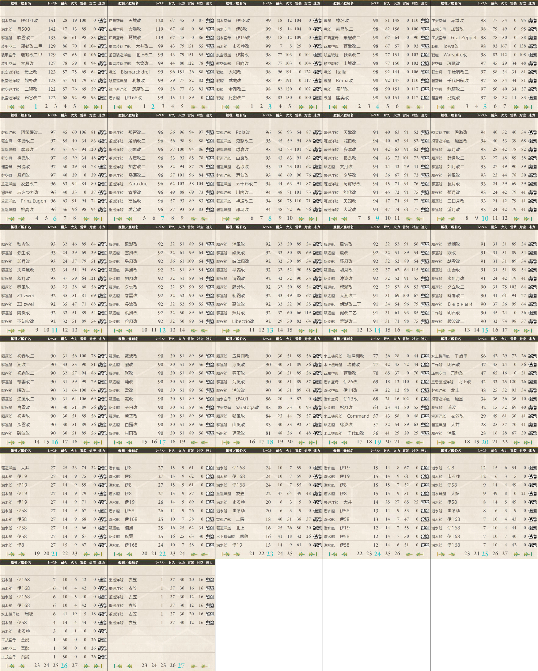 data.kancolle.levelsort.20170416.png