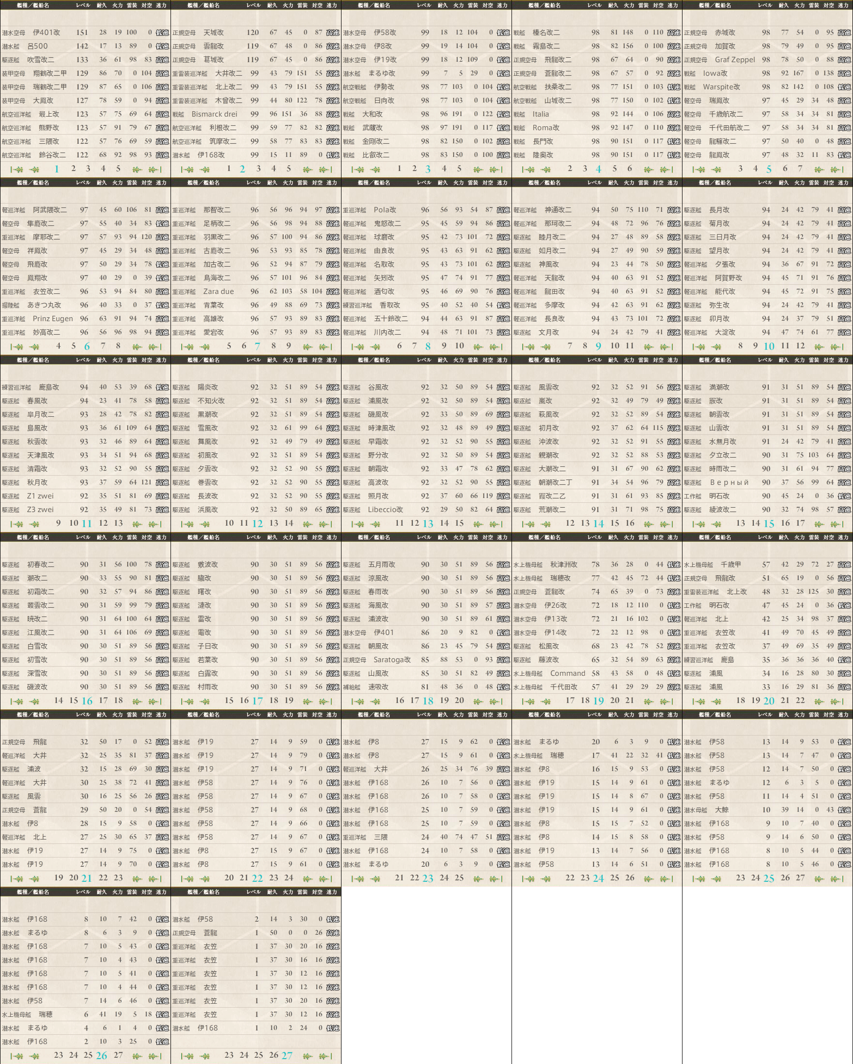 data.kancolle.levelsort.20170423.png