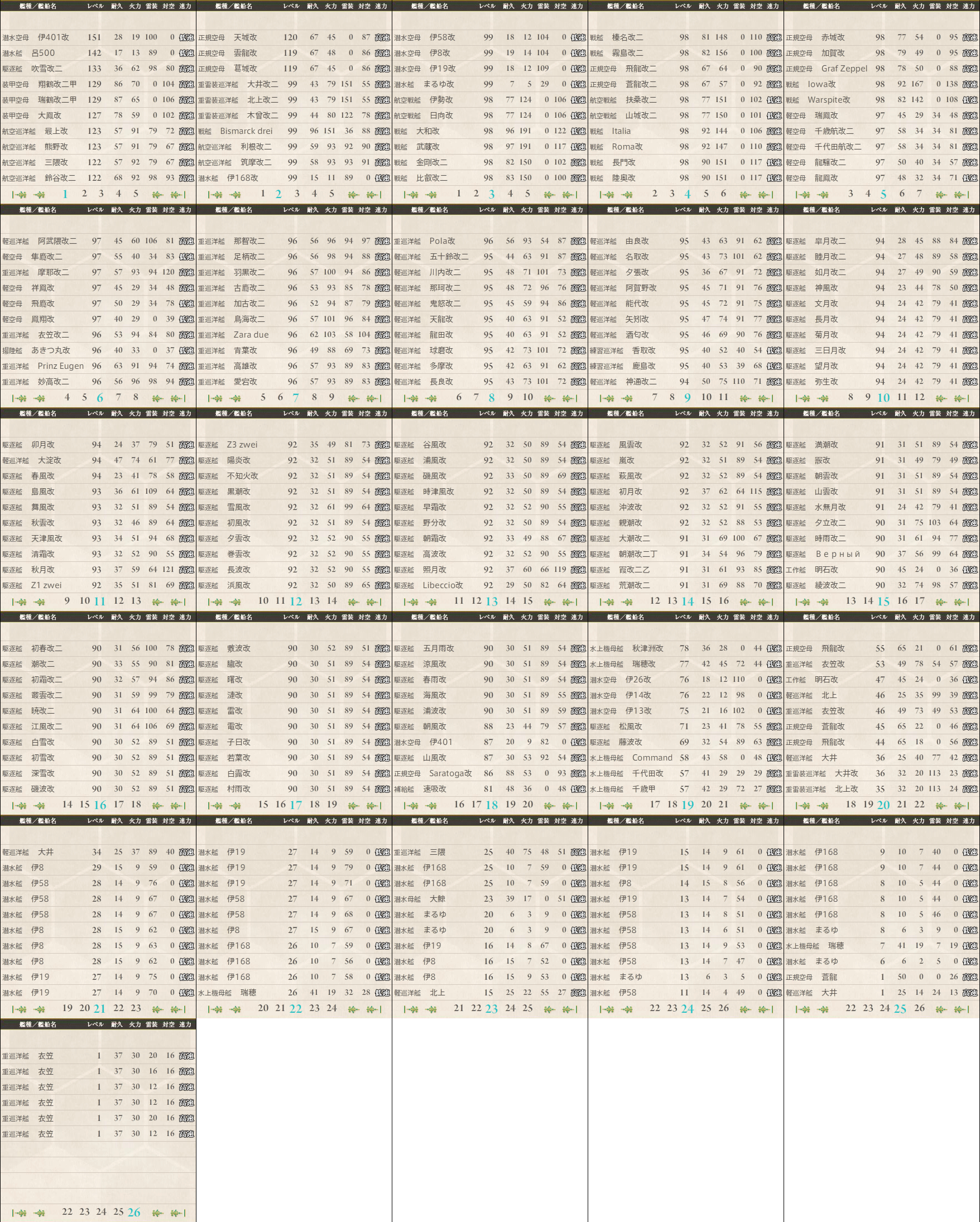 data.kancolle.levelsort.20170430.png