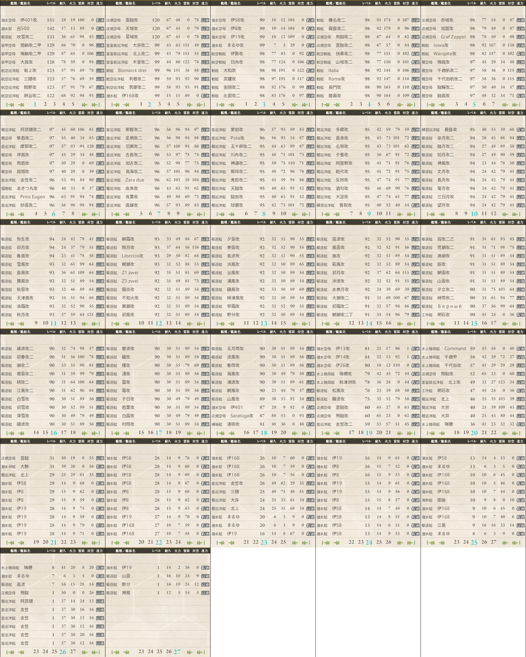 data.kancolle.levelsort.20170515.png