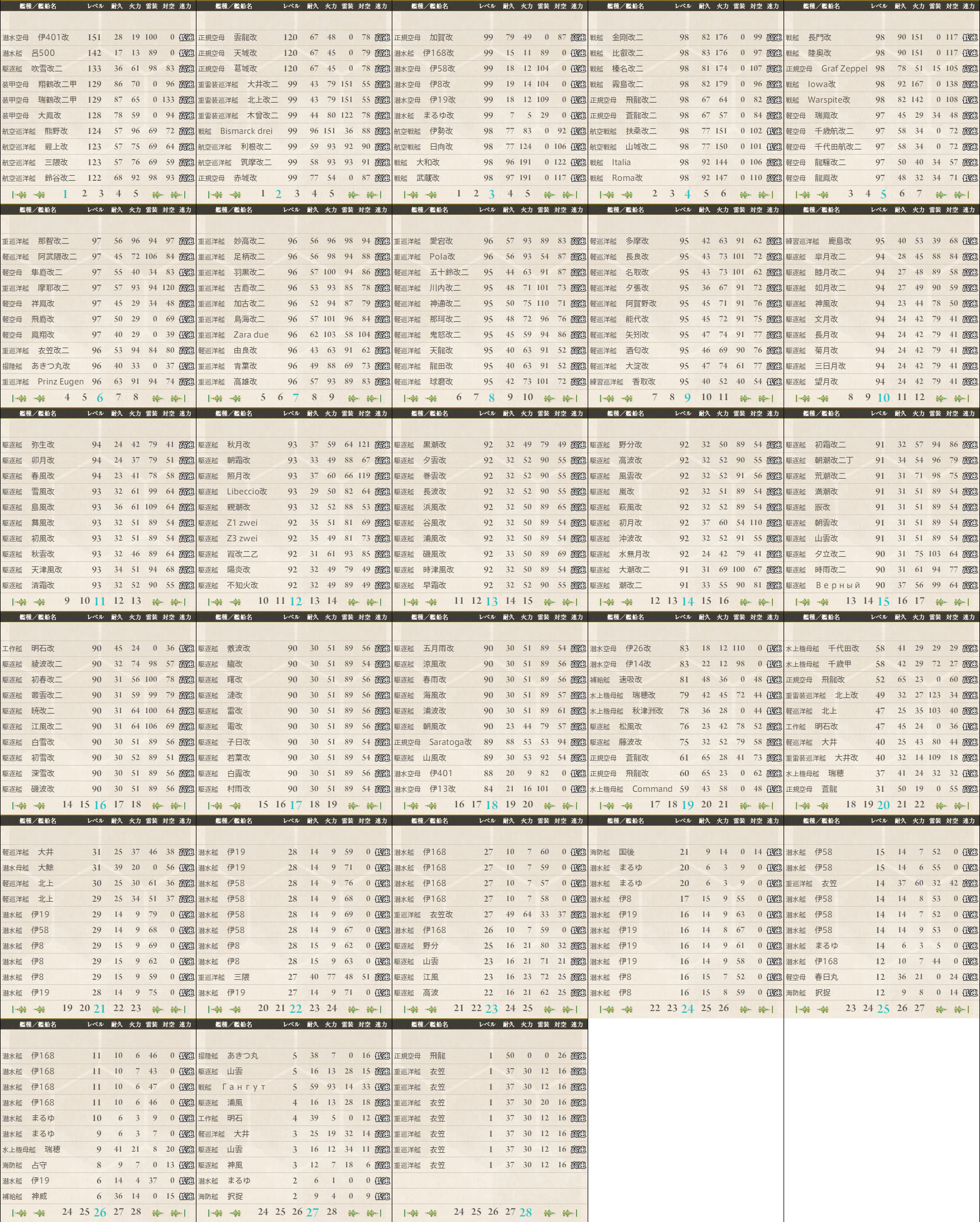 data.kancolle.levelsort.20170521.png