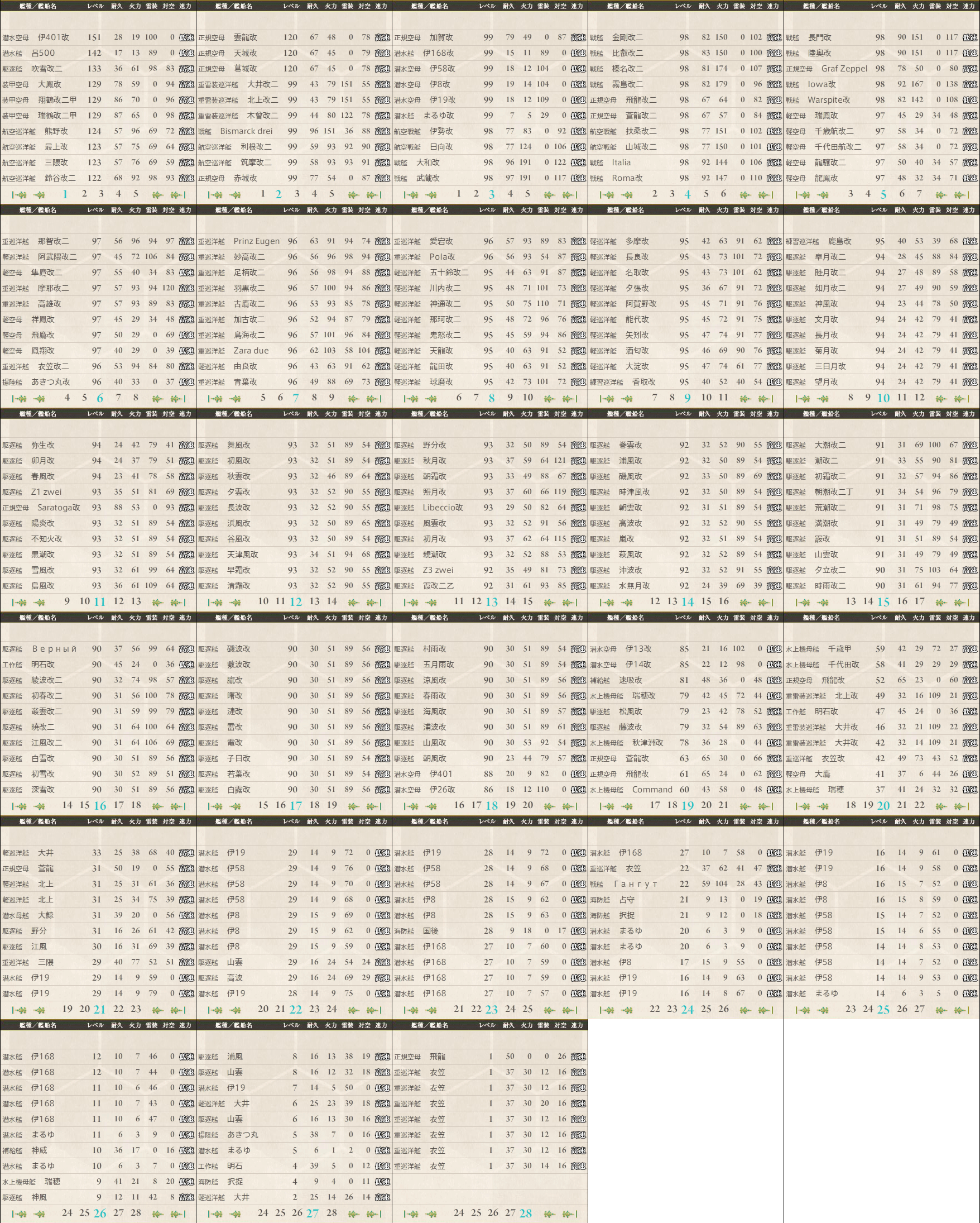 data.kancolle.levelsort.20170528.png