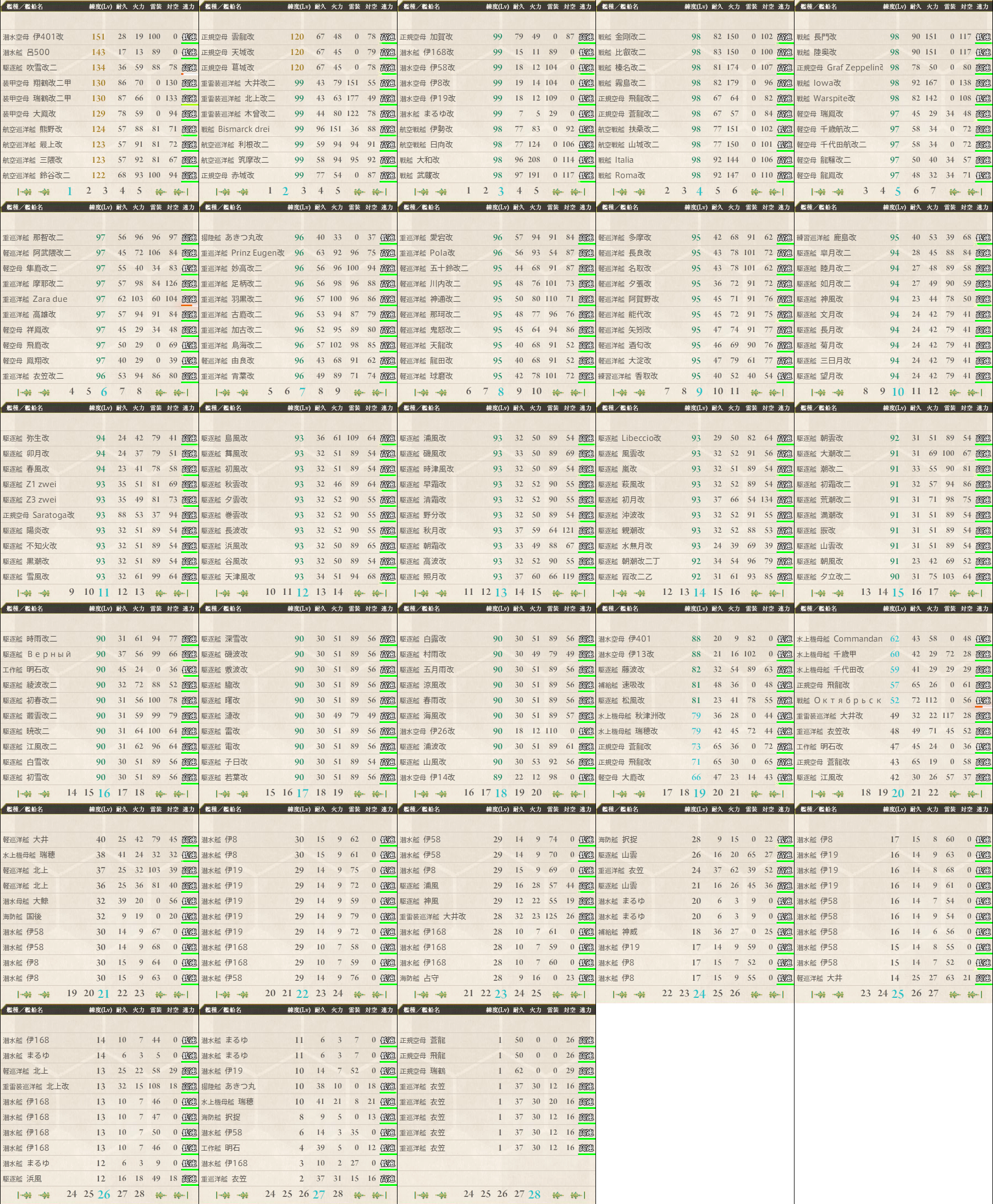 data.kancolle.levelsort.20170611.png