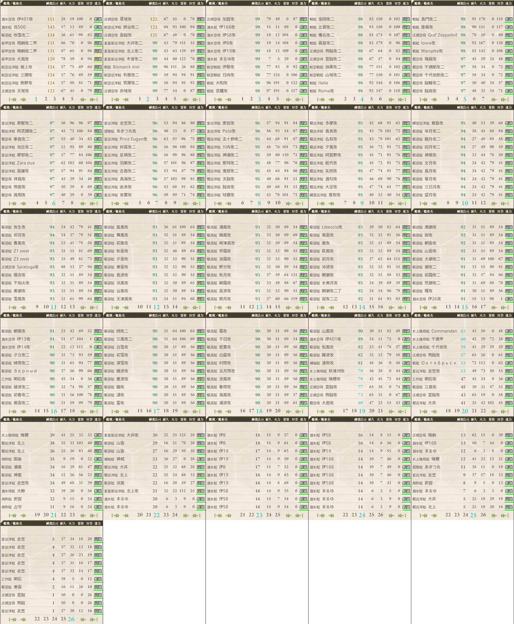 data.kancolle.levelsort.20170618.png