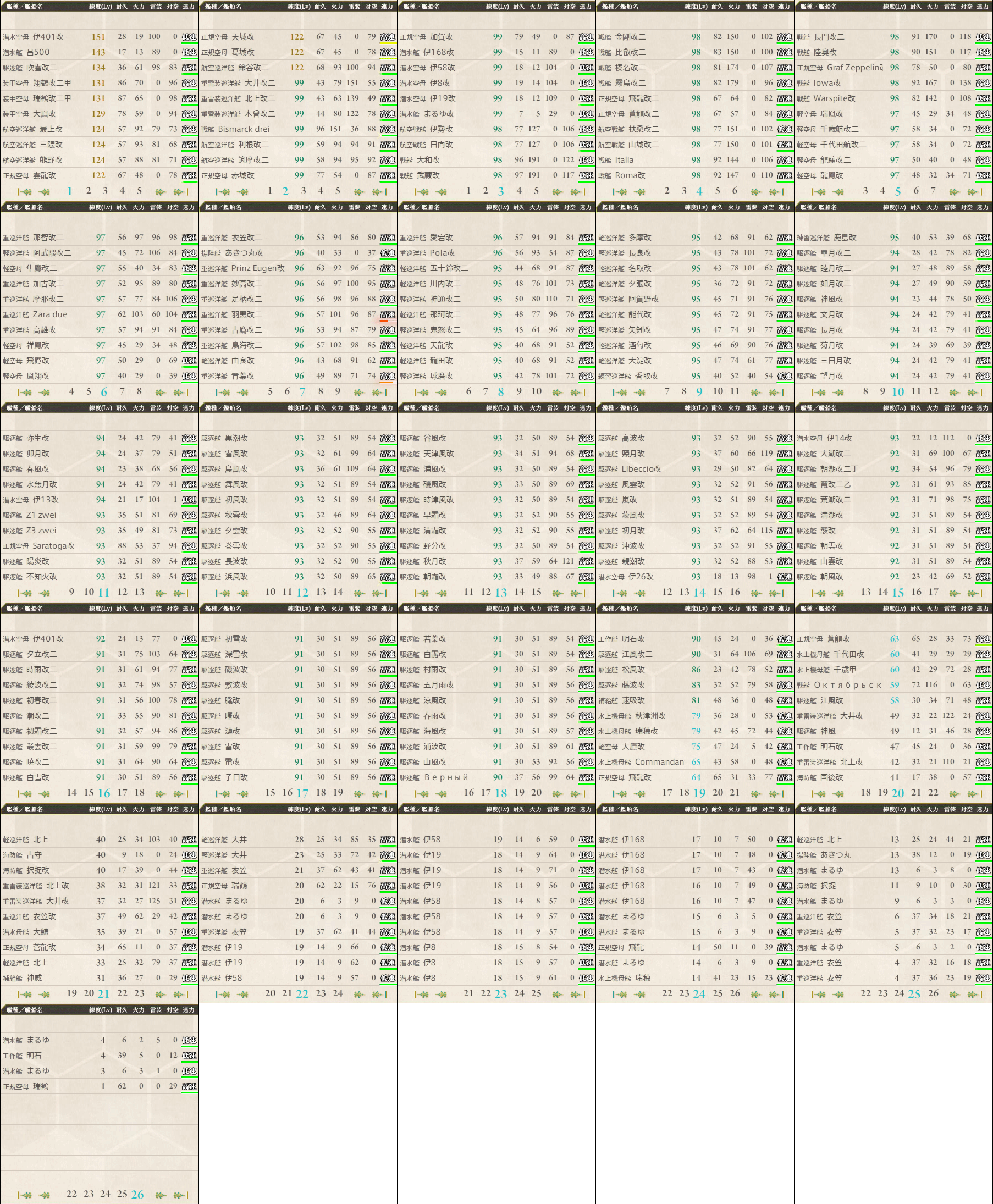 data.kancolle.levelsort.20170702.png