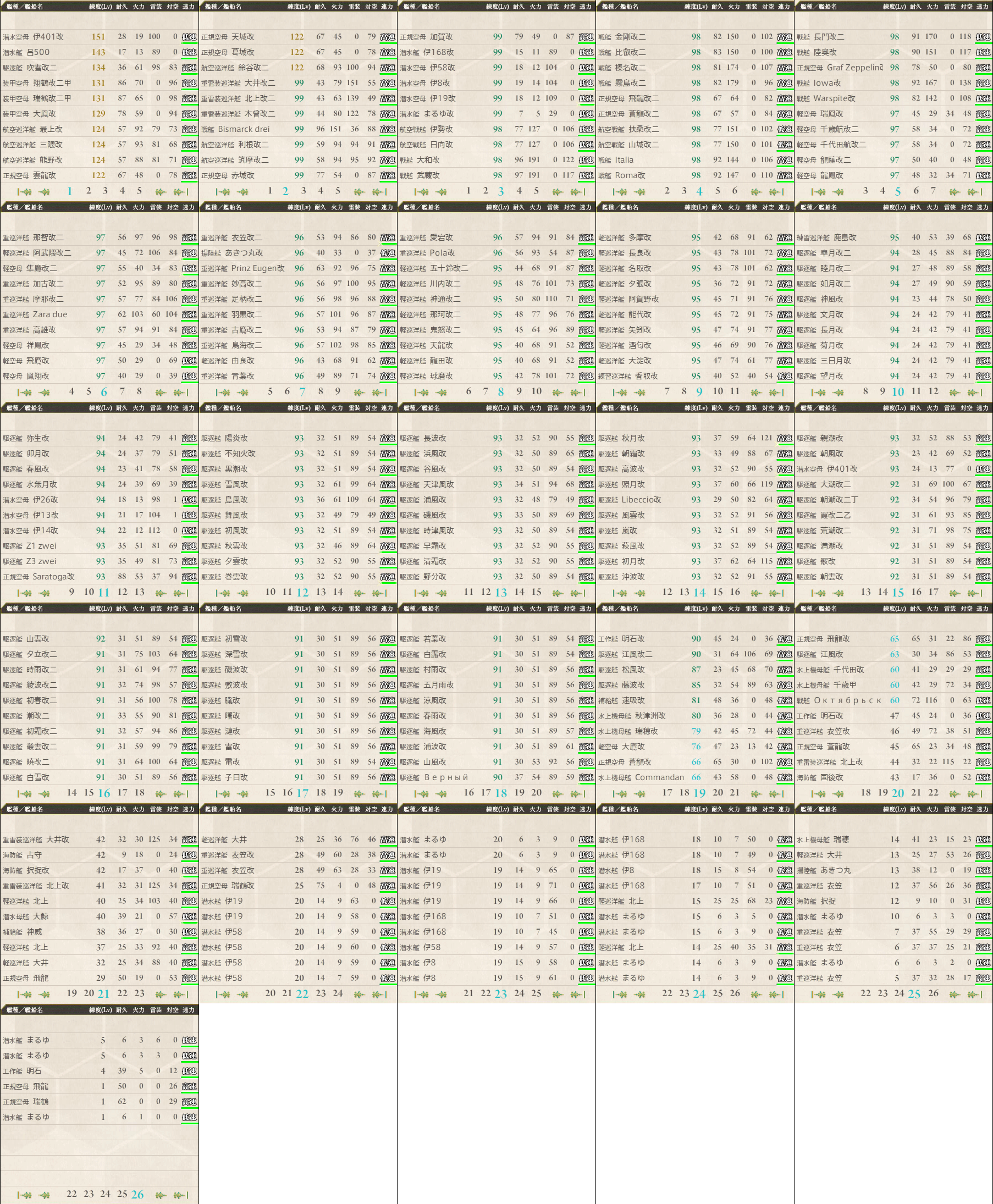 data.kancolle.levelsort.20170709.png