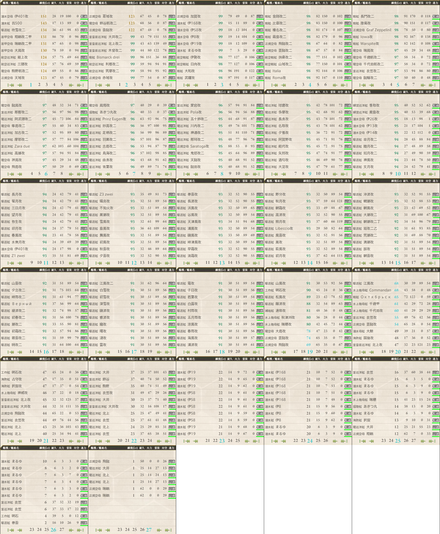 data.kancolle.levelsort.20170723.png