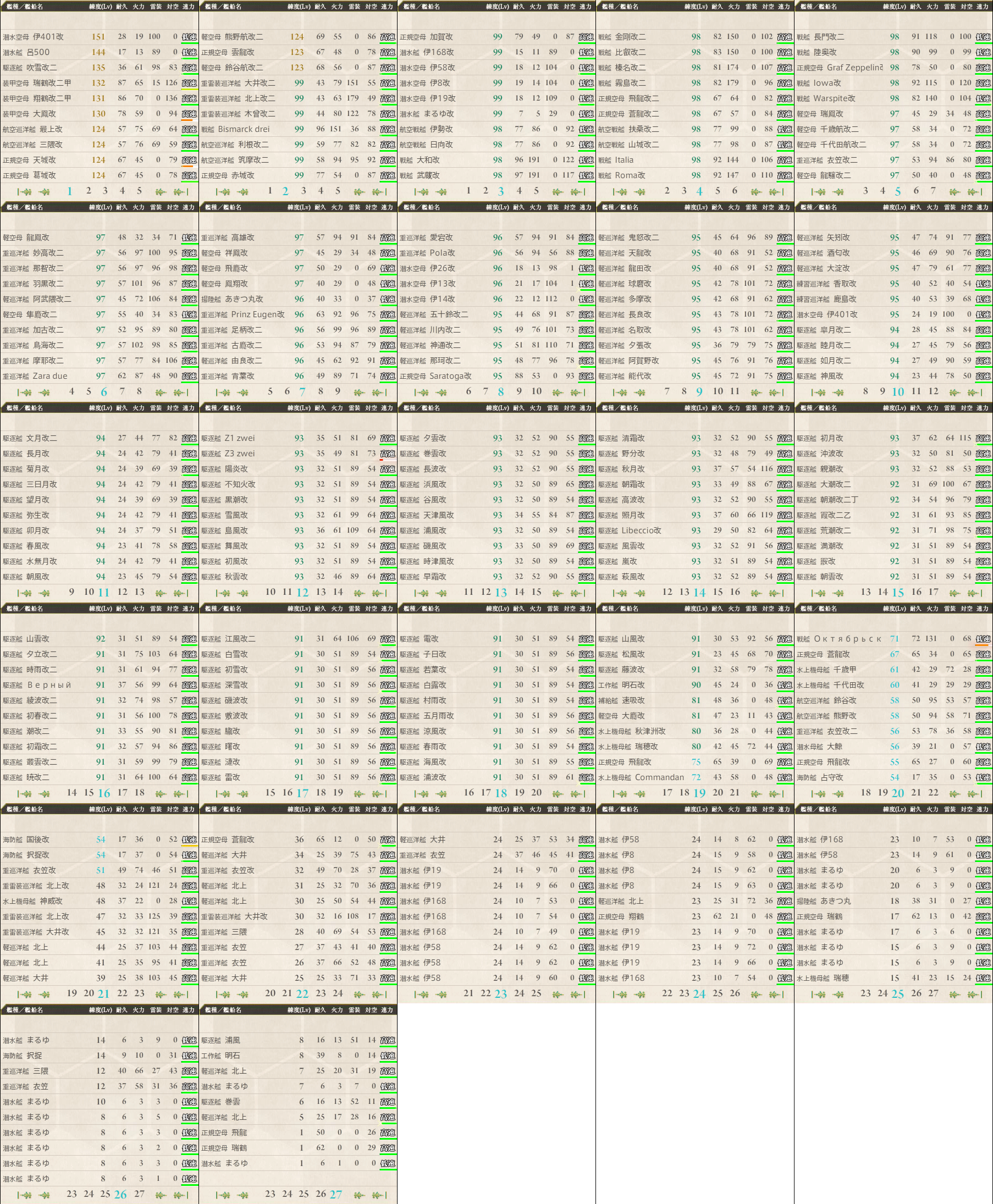 data.kancolle.levelsort.20170813.png