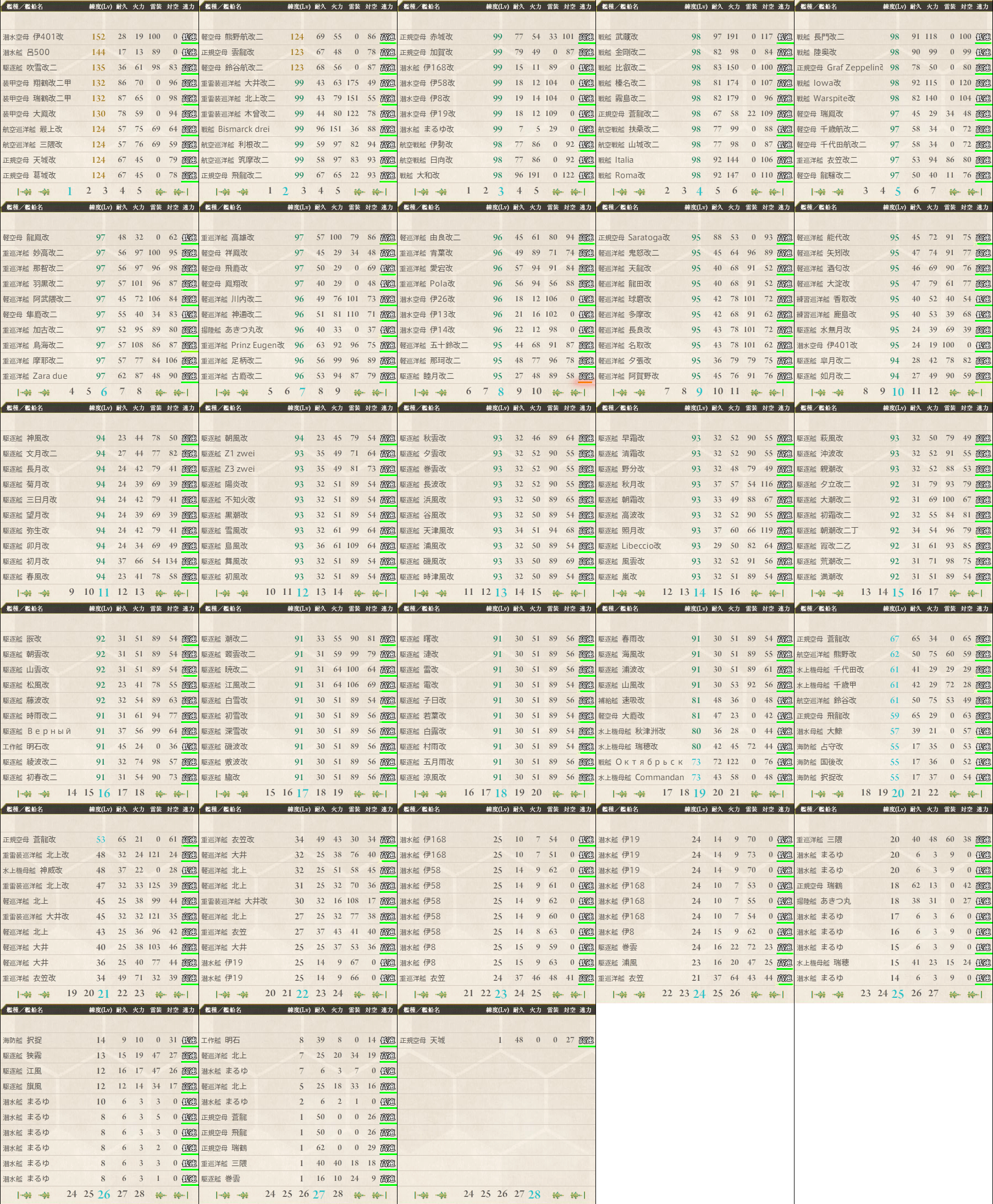 data.kancolle.levelsort.20170820.png