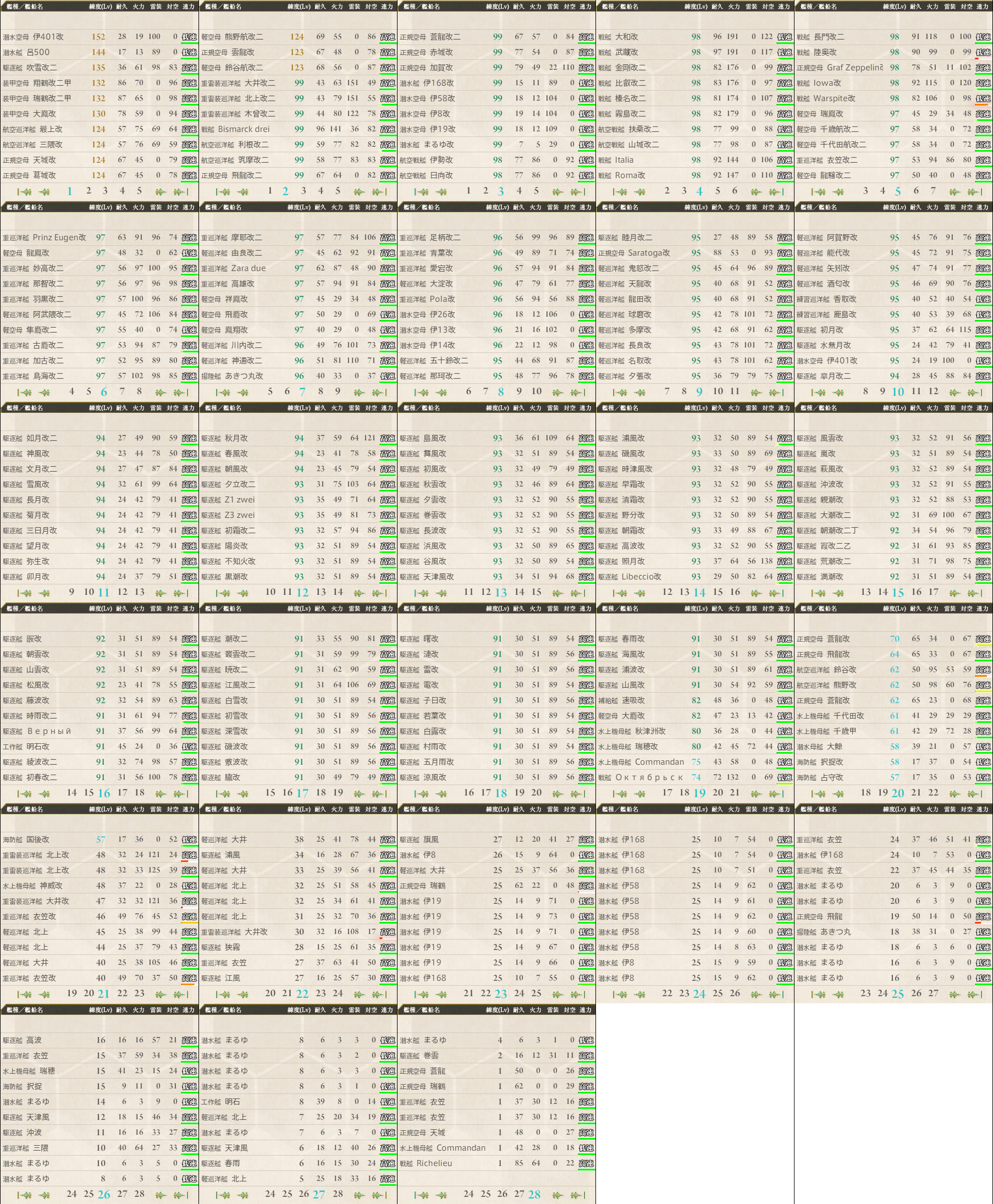 data.kancolle.levelsort.20170827.png