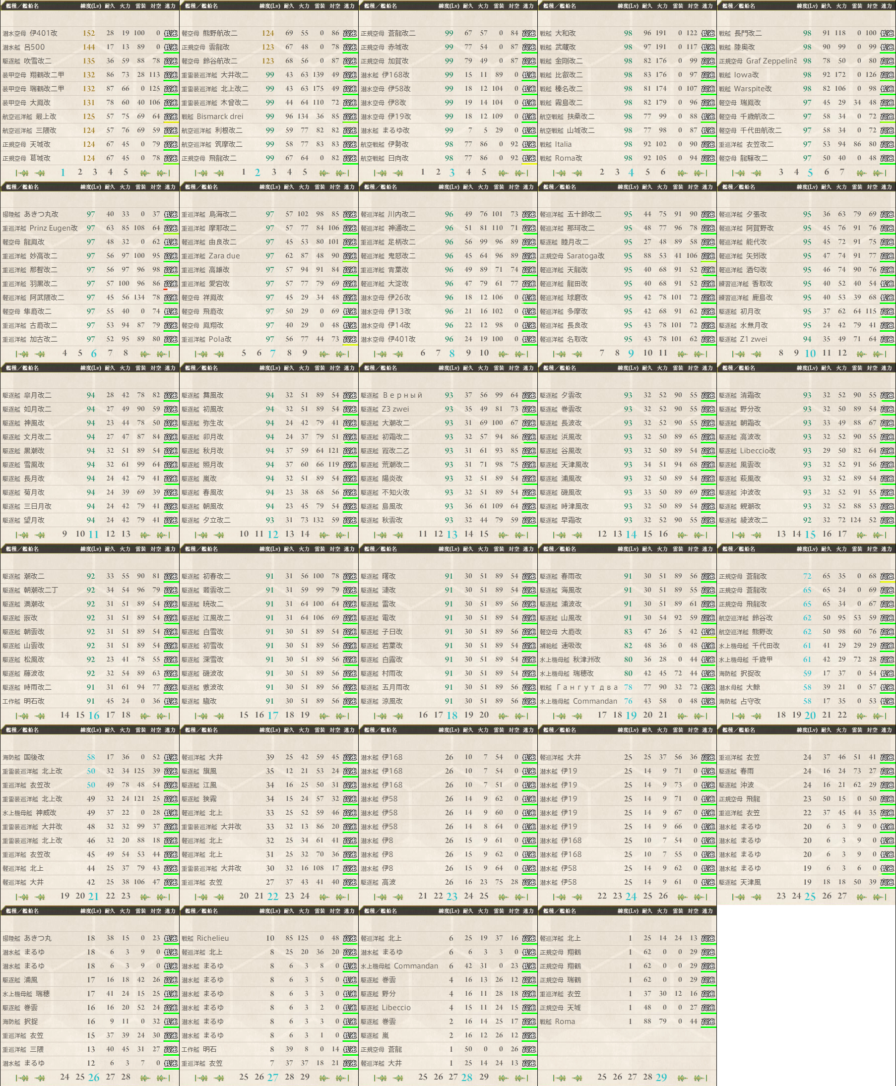 data.kancolle.levelsort.20170903.png
