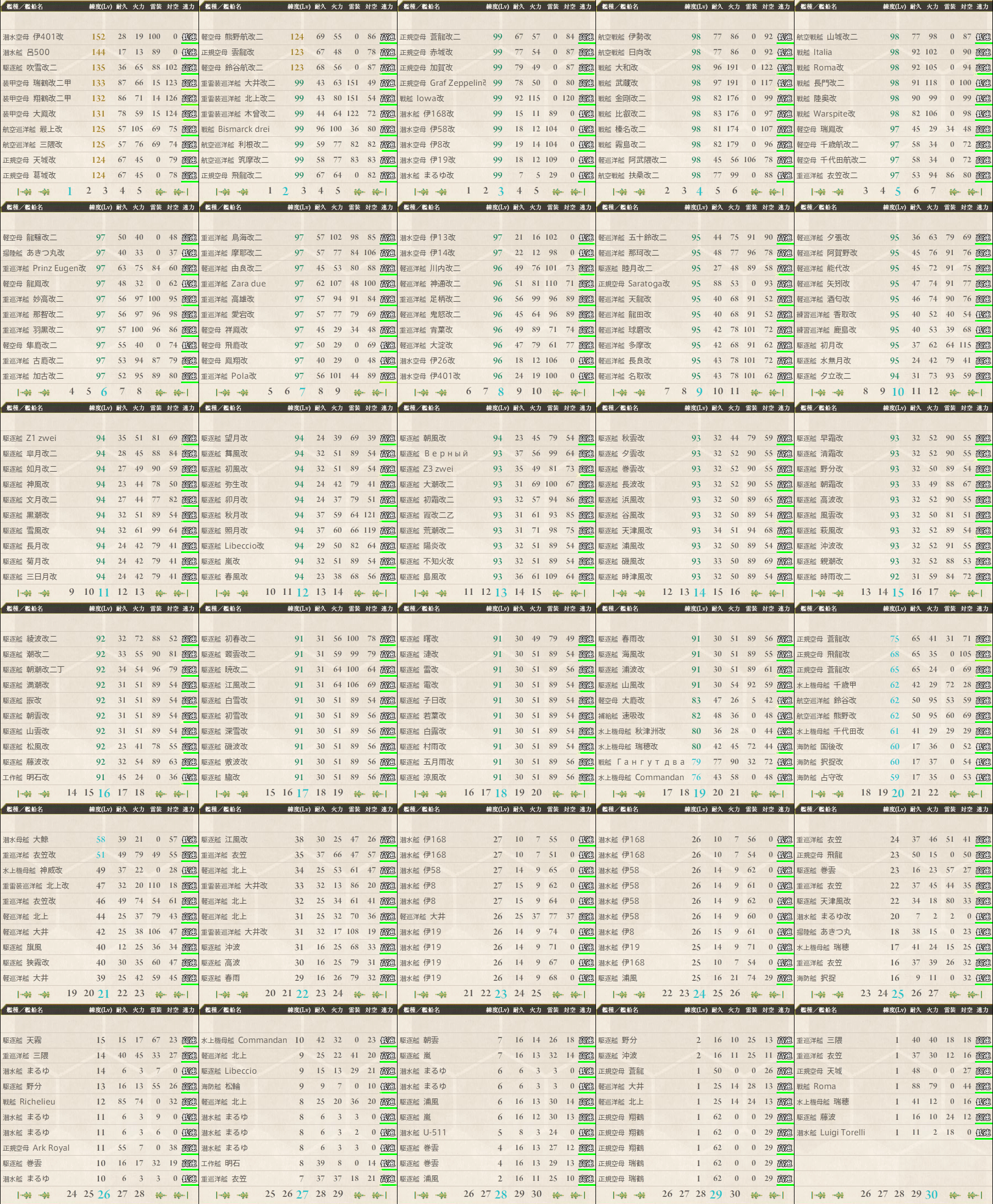data.kancolle.levelsort.20170910.png