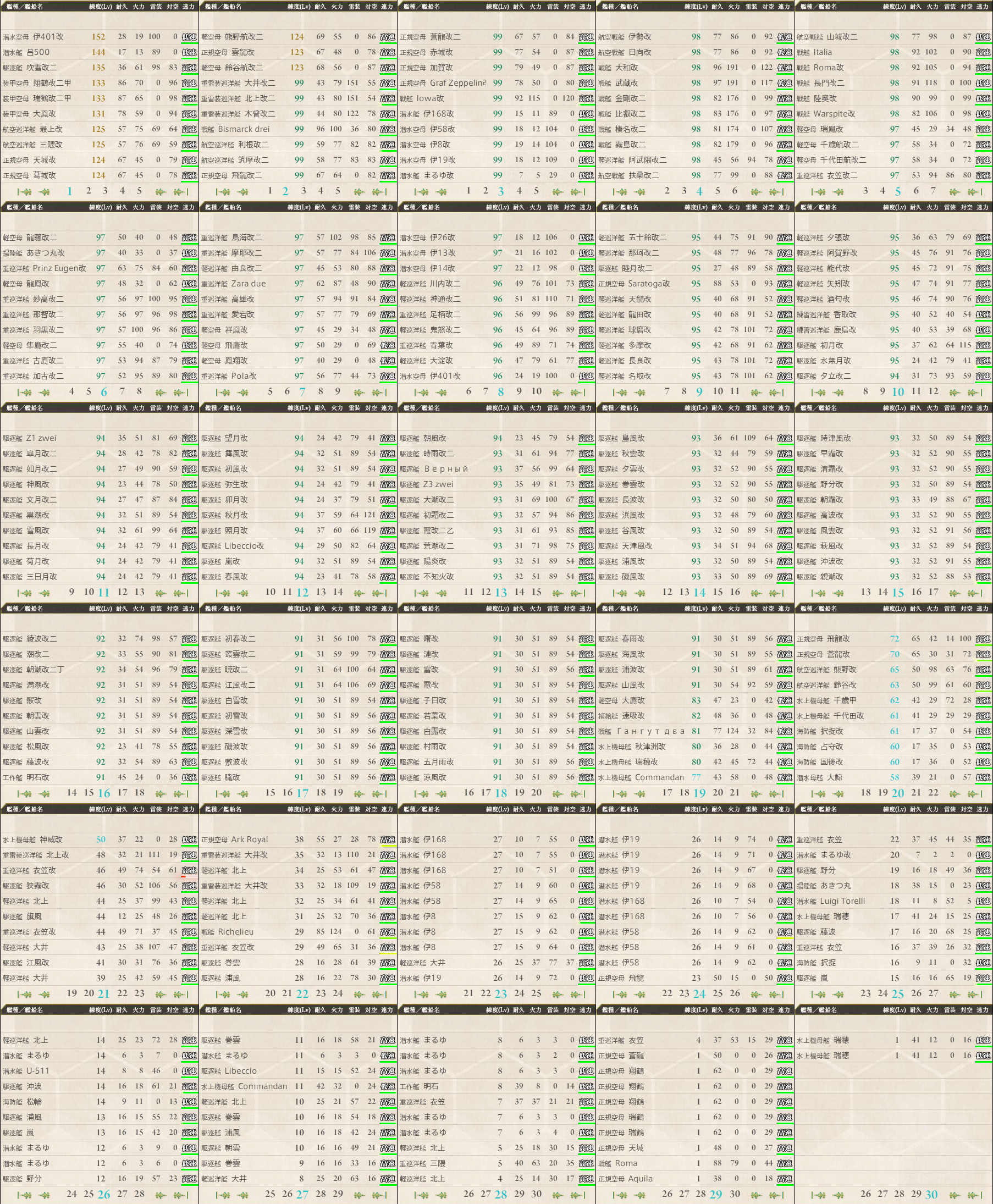 data.kancolle.levelsort.20170917.png