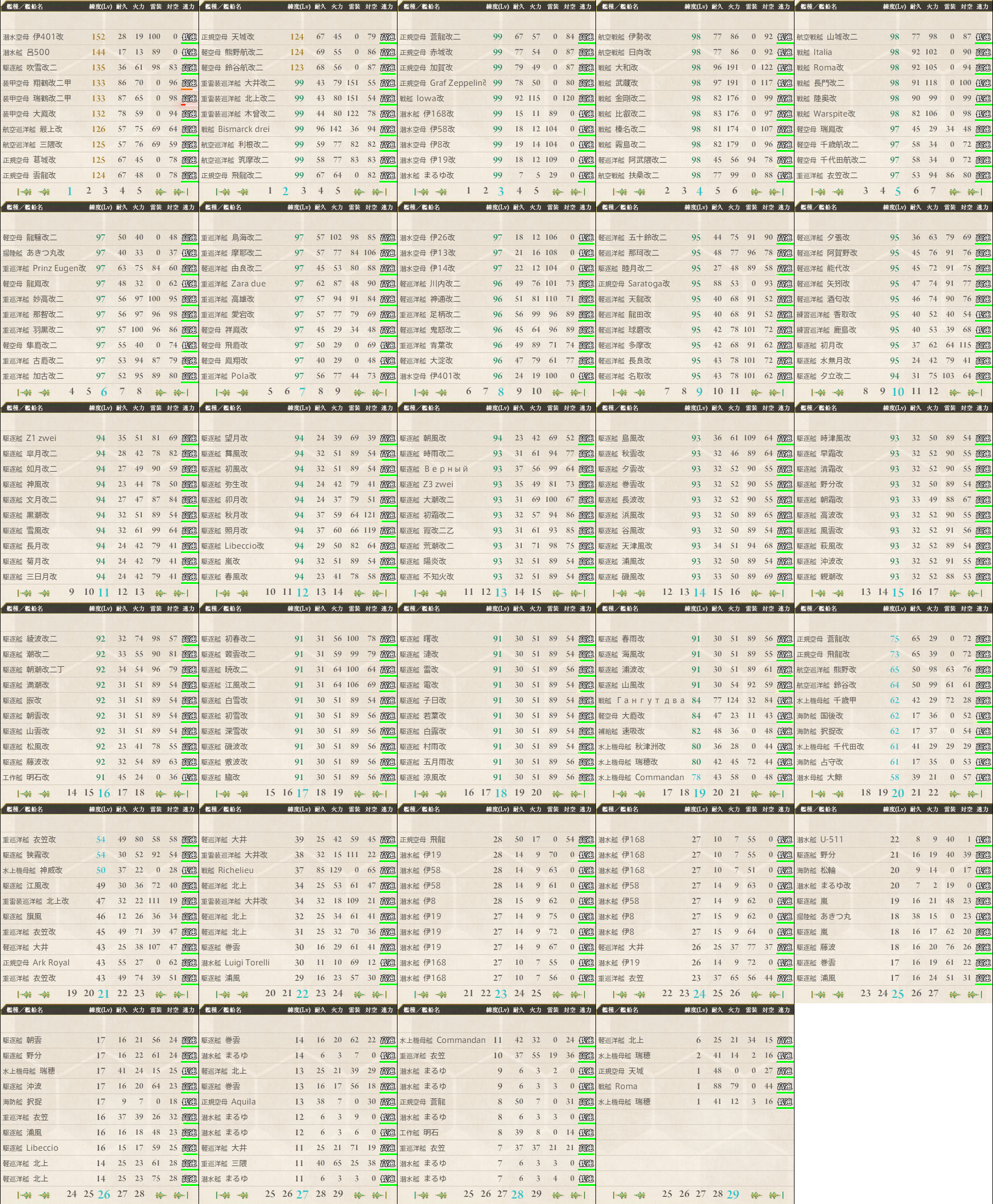 data.kancolle.levelsort.20170924.png
