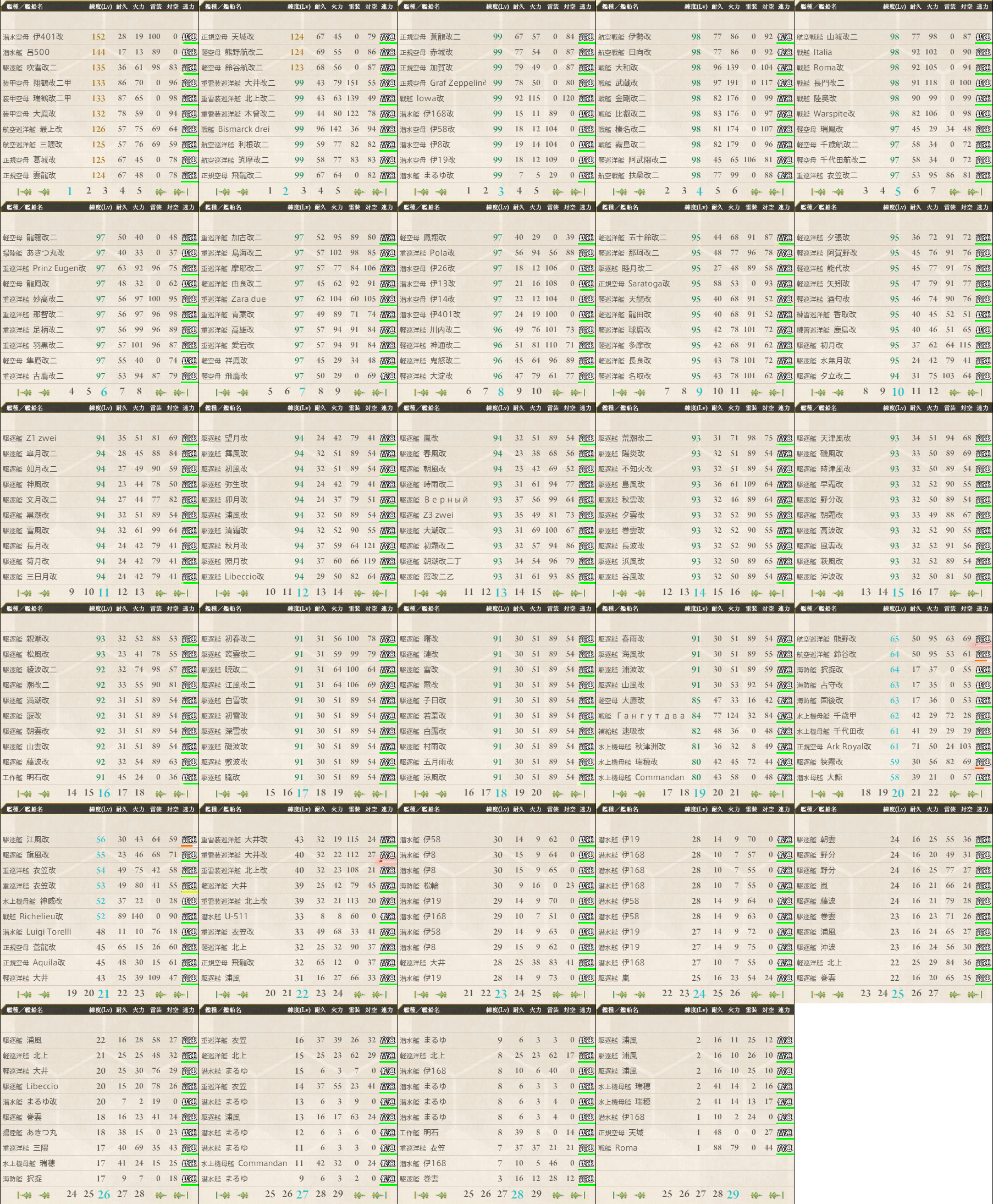 data.kancolle.levelsort.20171008.png