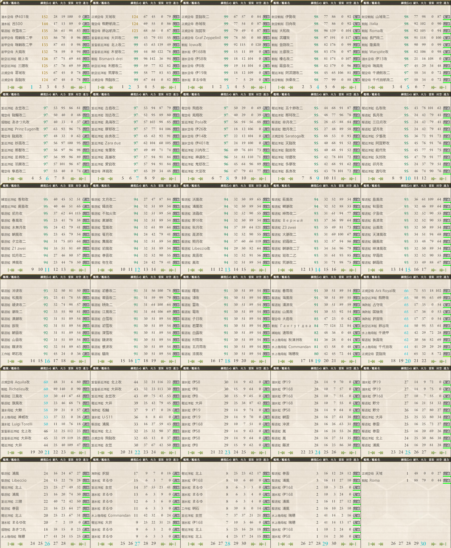 data.kancolle.levelsort.20171015.png