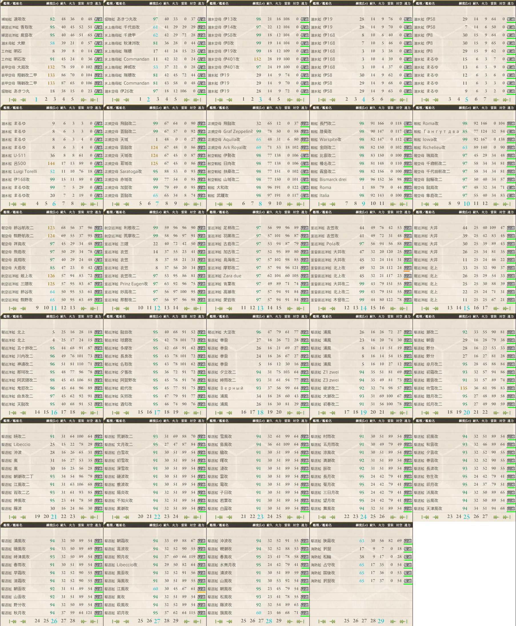data.kancolle.levelsort.20171022.png