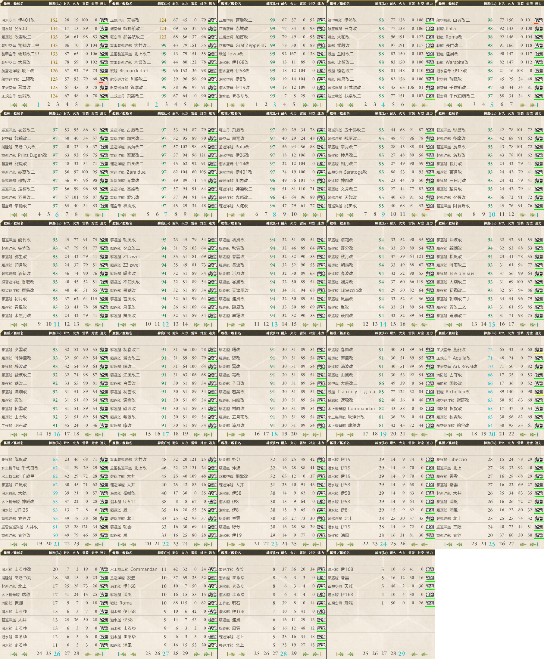 data.kancolle.levelsort.20171029.png
