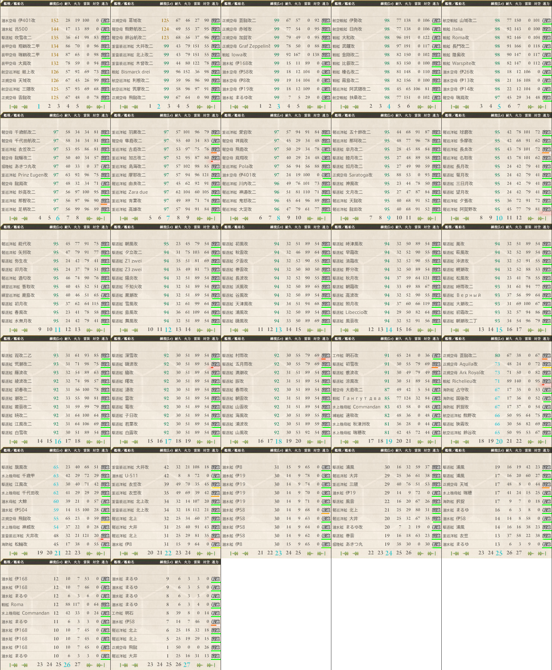 data.kancolle.levelsort.20171112.png