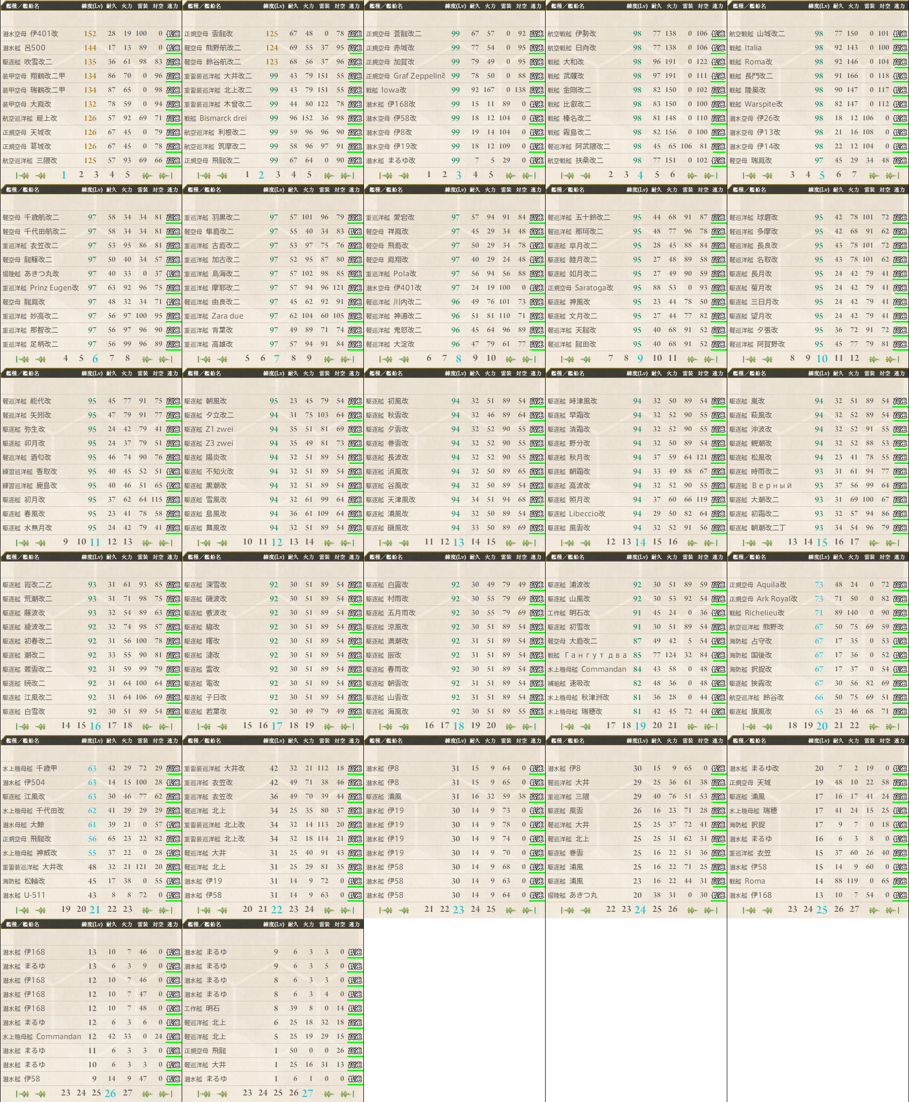 data.kancolle.levelsort.20171119.png