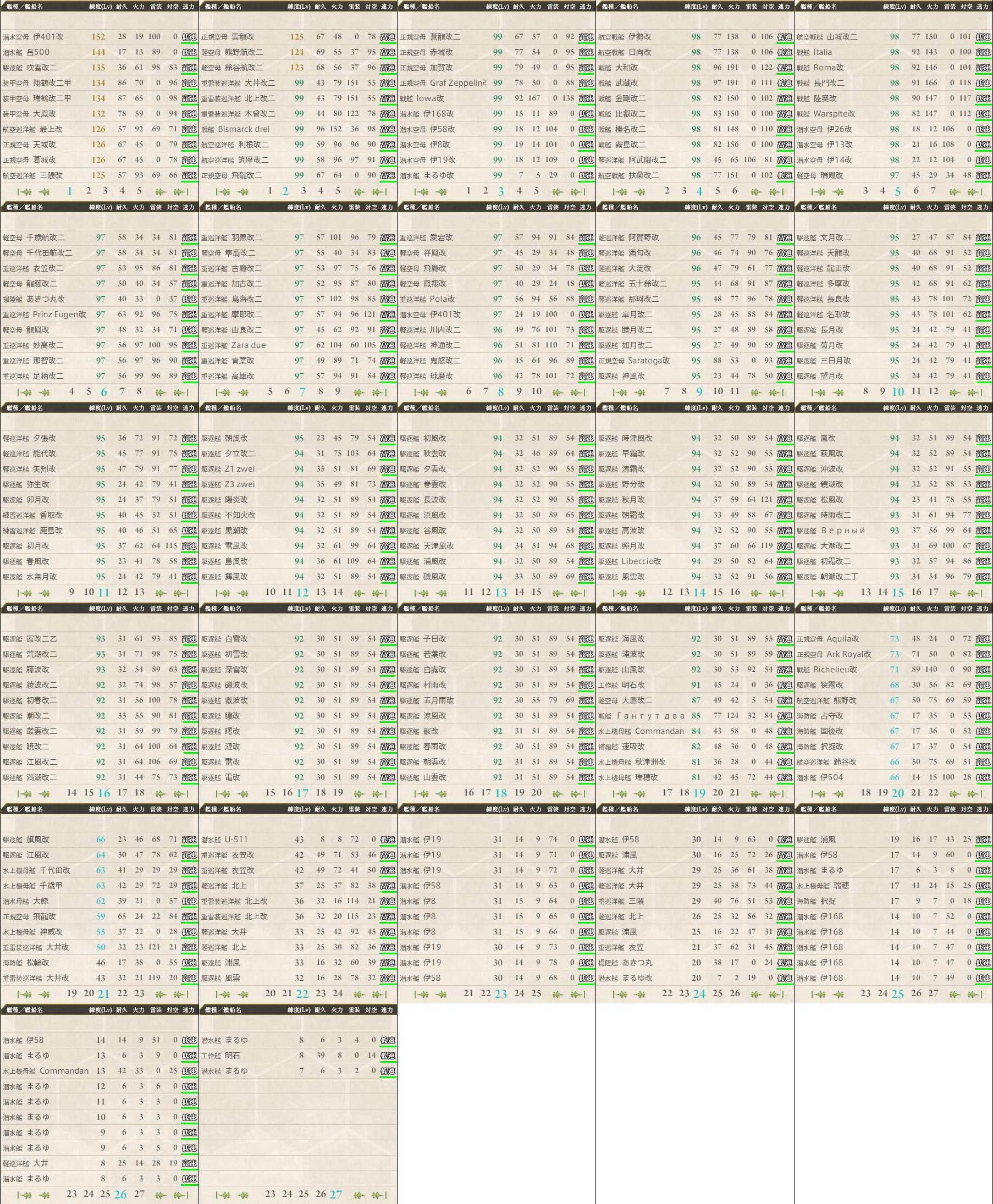 data.kancolle.levelsort.20171126.png